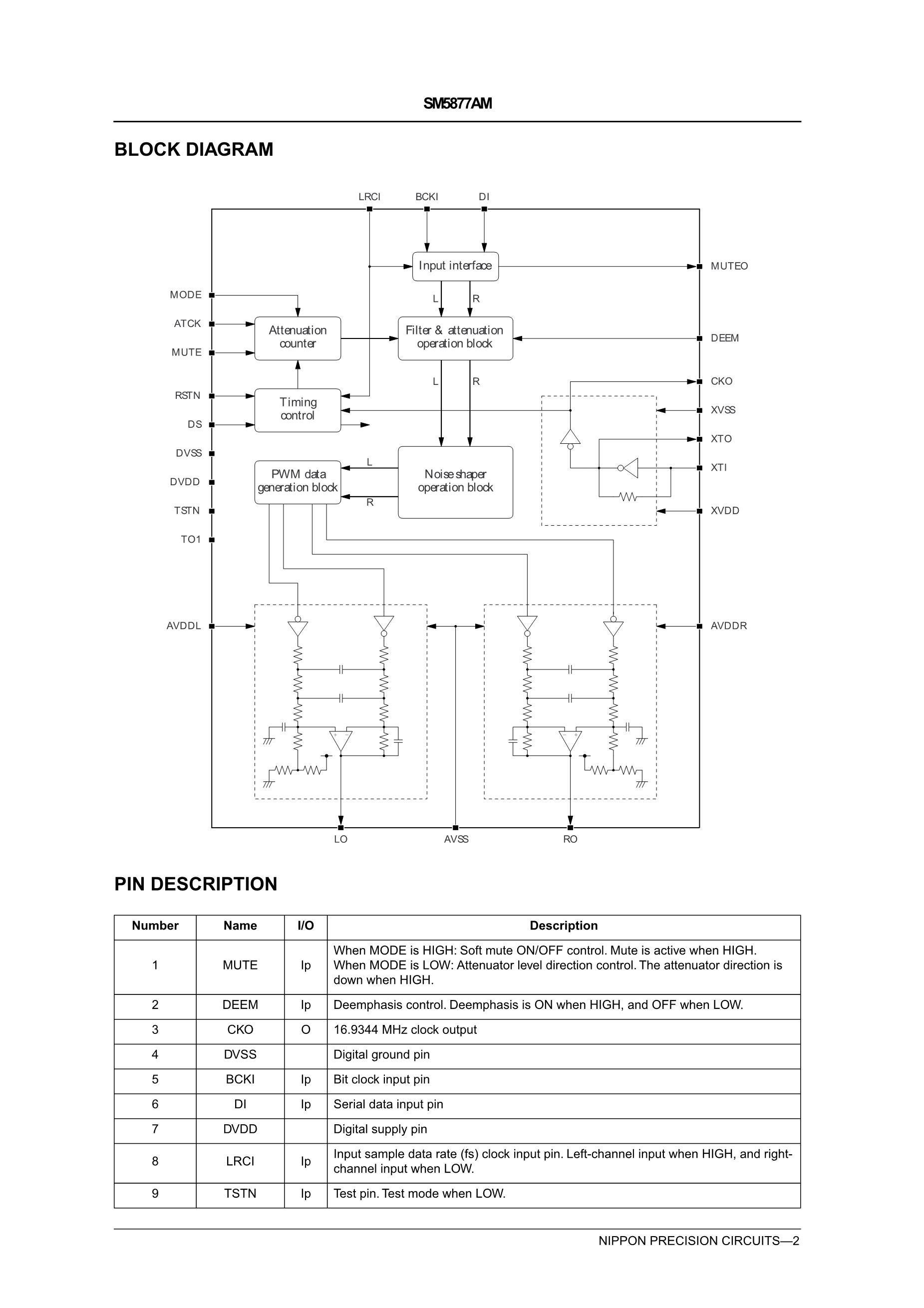 SM5842APT's pdf picture 2