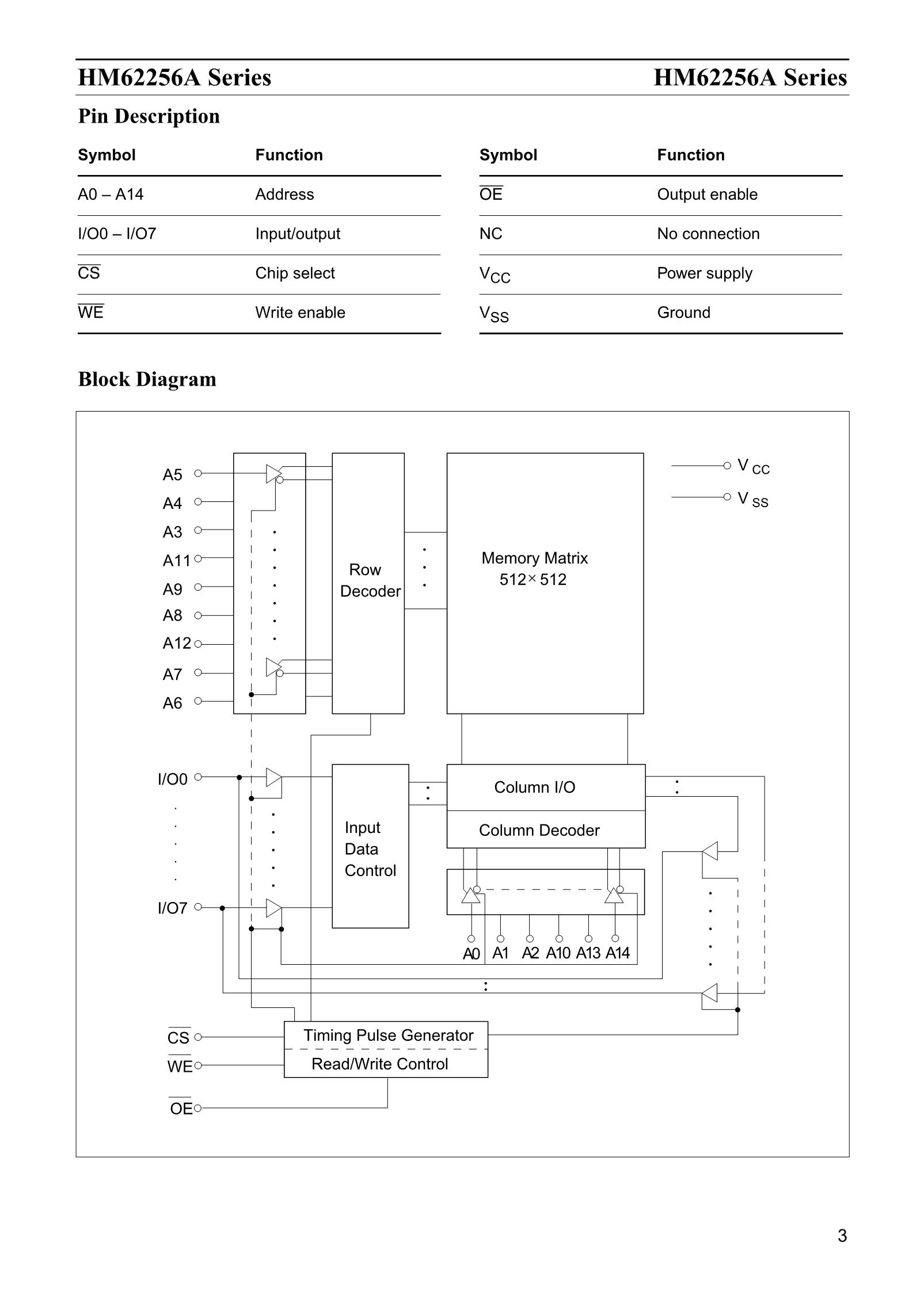 HM62W8512LRRI-7SL's pdf picture 3