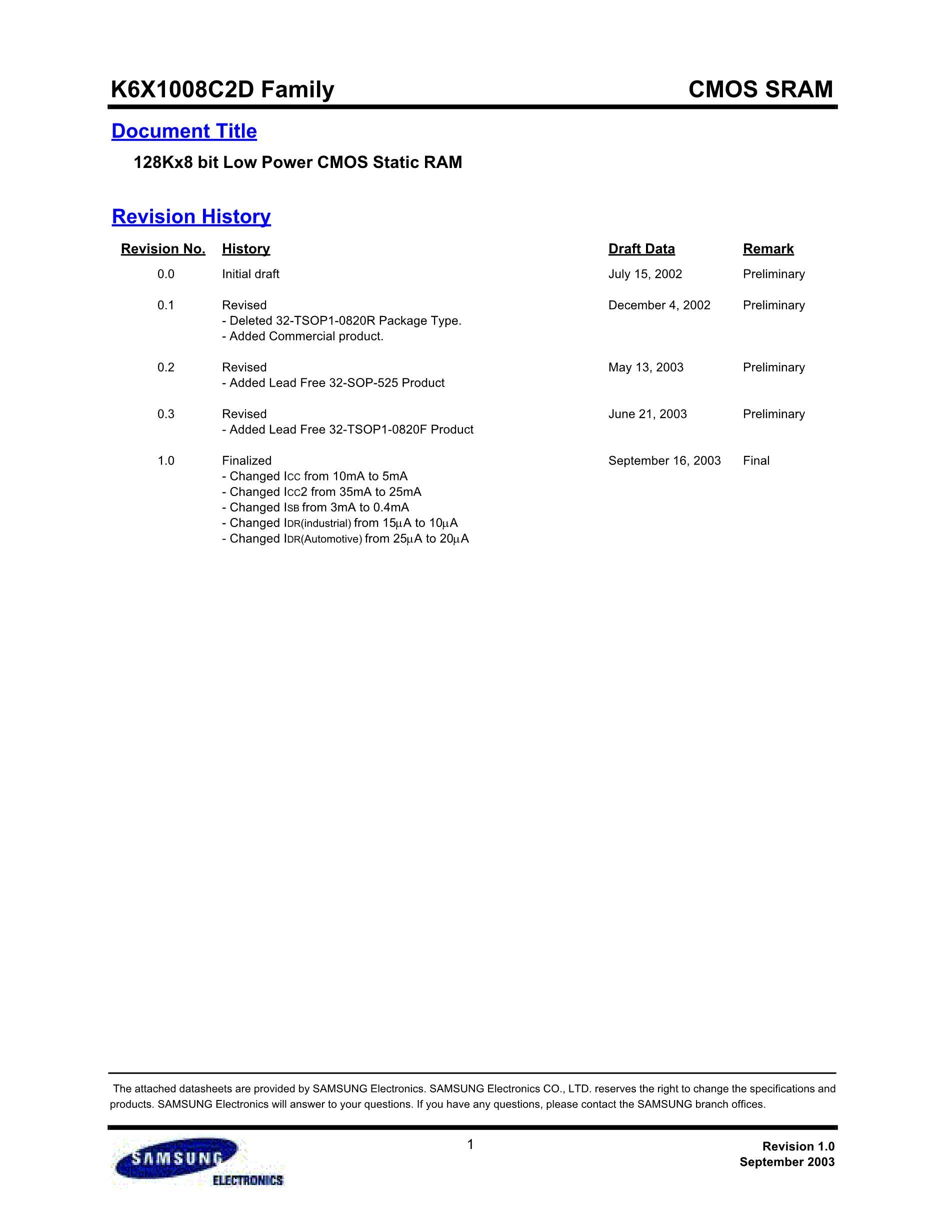 K6X1008C2D-BF55's pdf picture 1