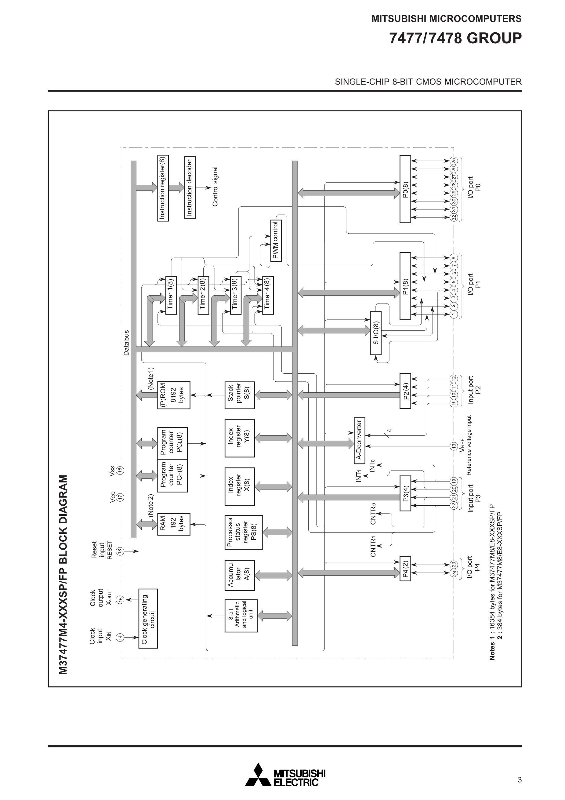 M37471M4-468SP's pdf picture 3
