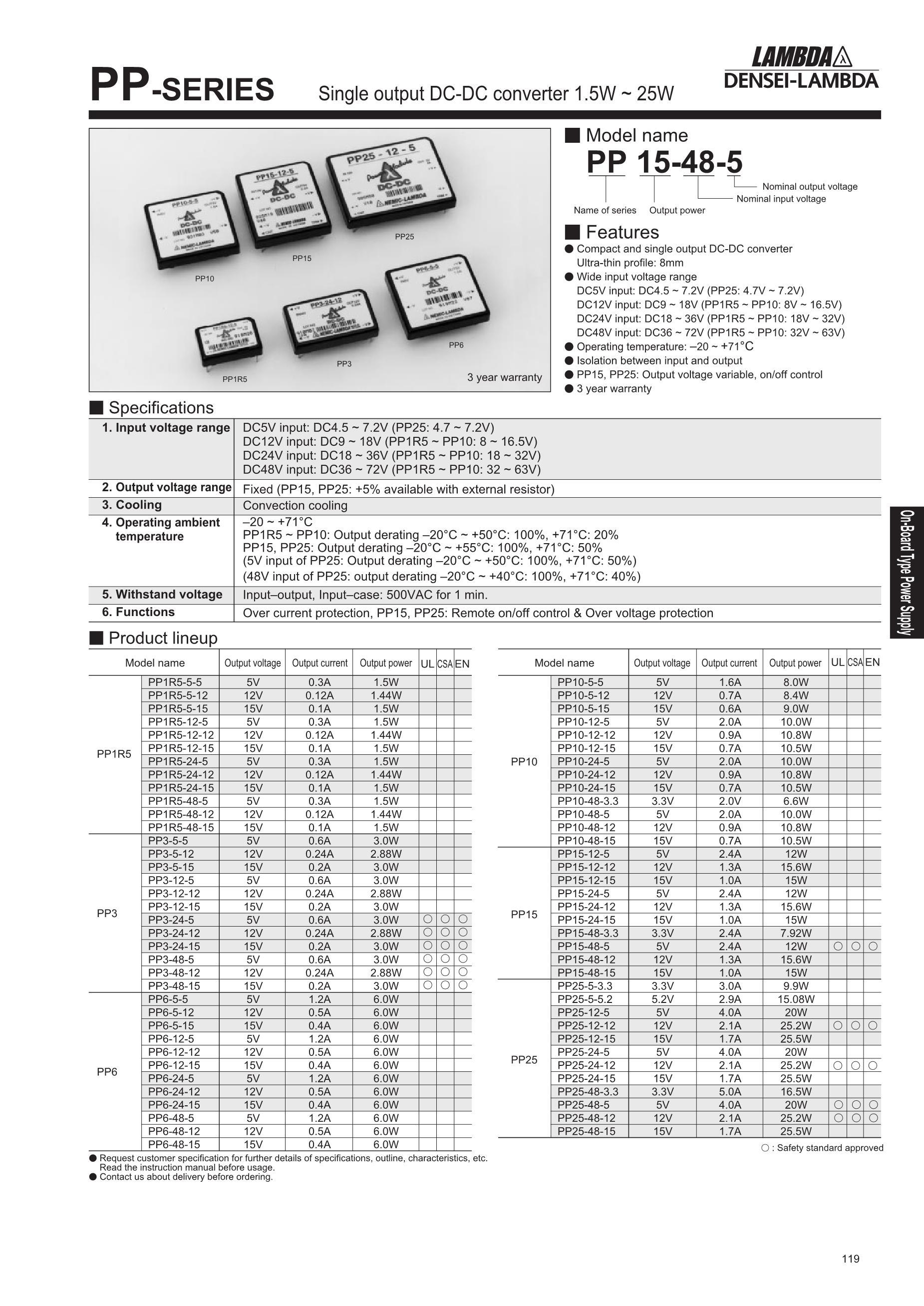PP15012HS's pdf picture 1