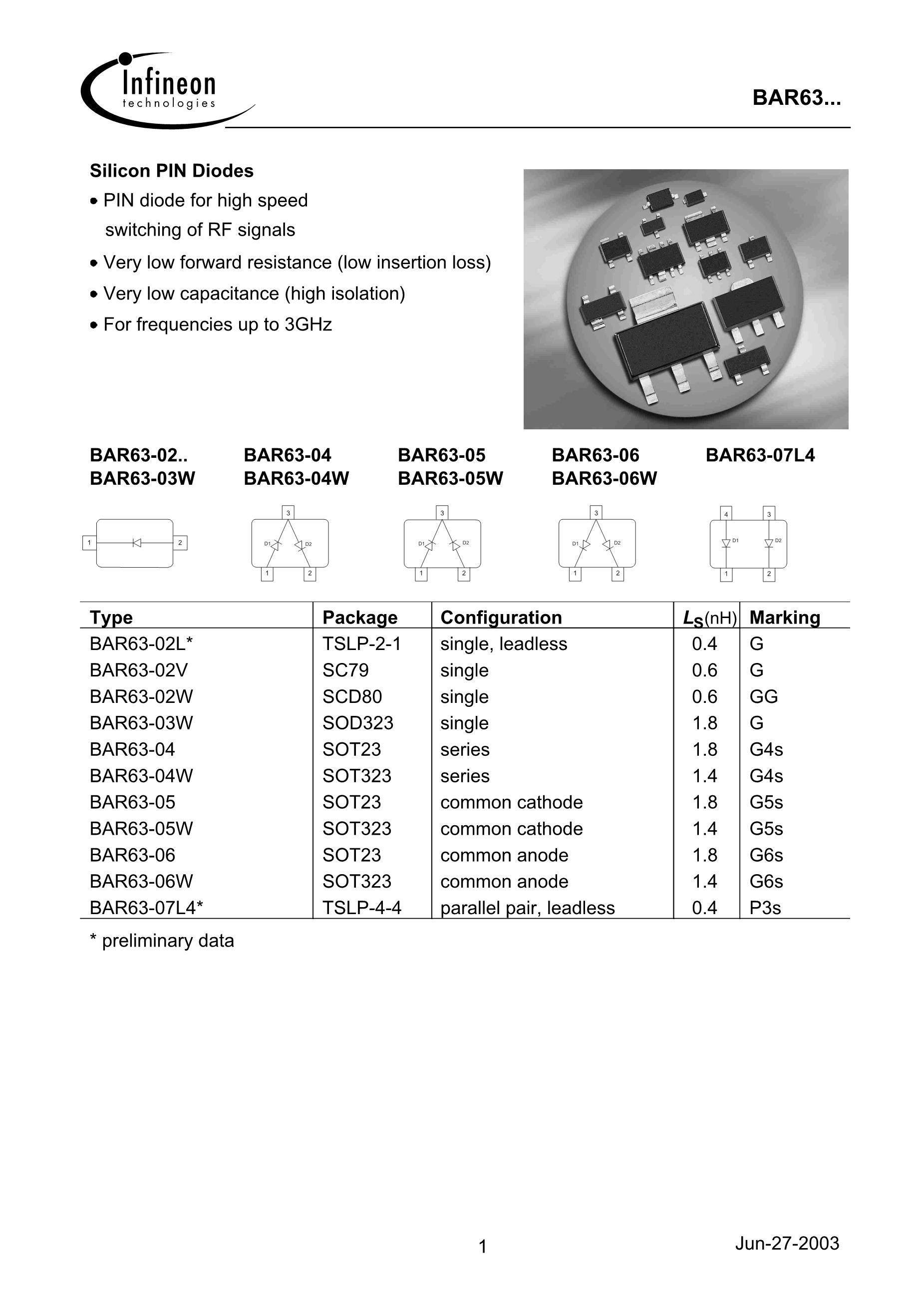 BAR64-02W/M's pdf picture 1