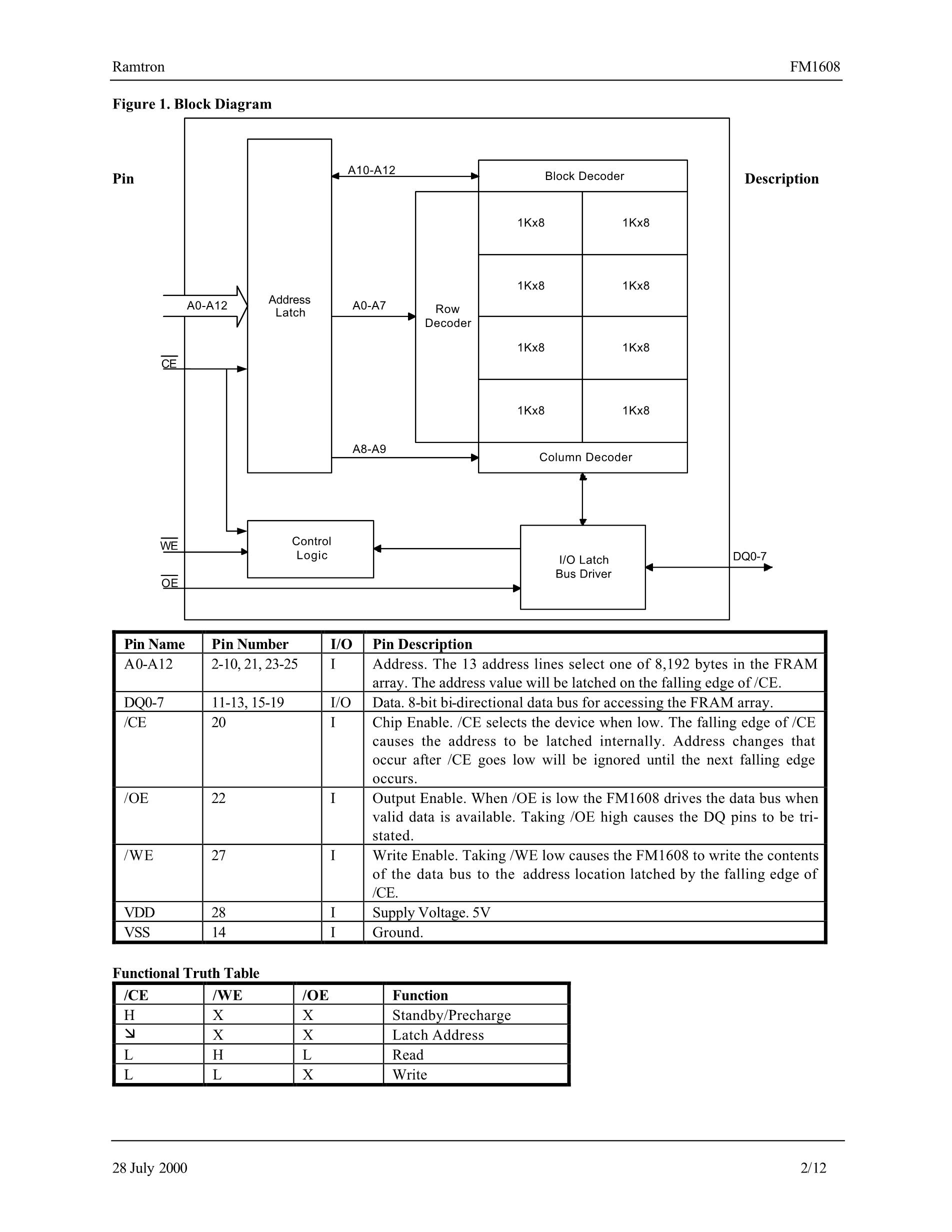 1608 27uF's pdf picture 2