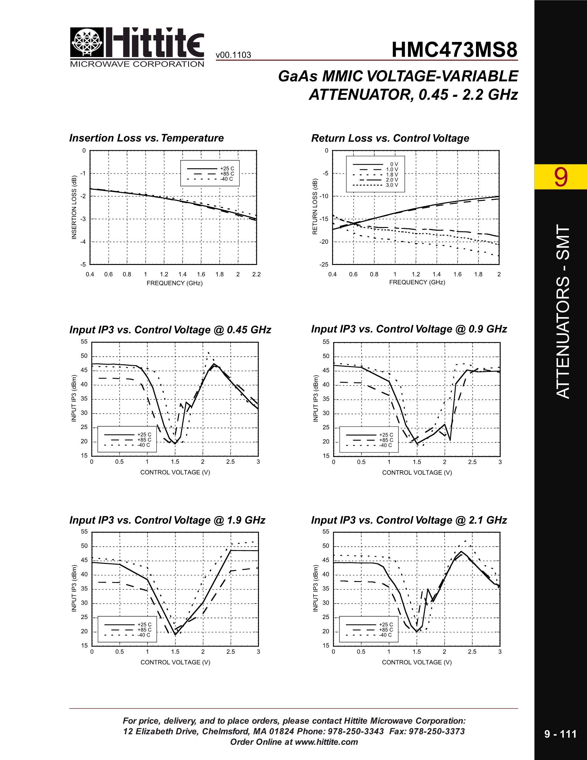 HMC476MP8's pdf picture 2