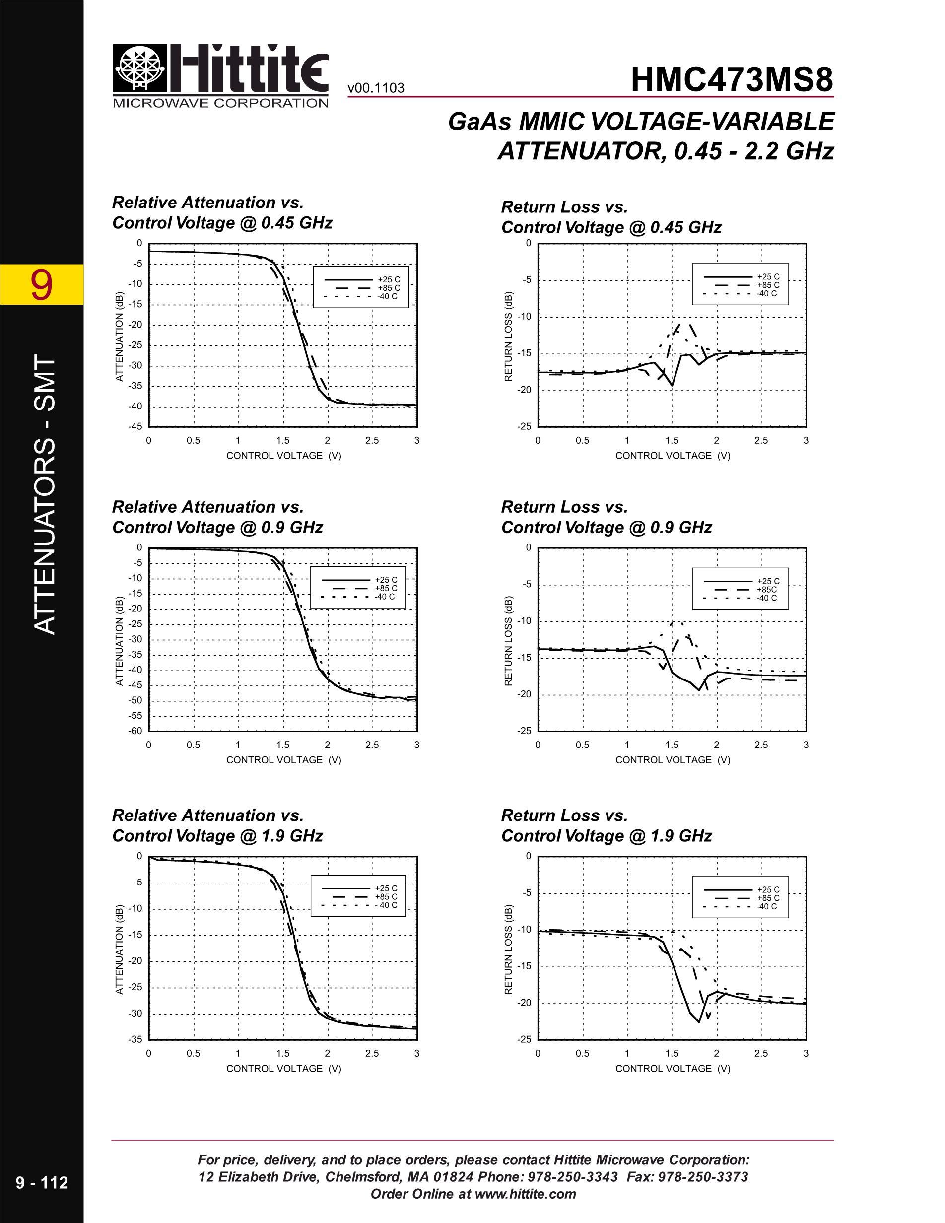 HMC476MP8's pdf picture 3