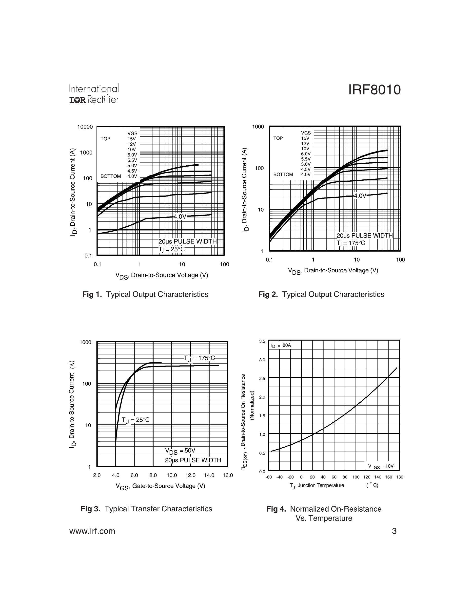 IRF840N's pdf picture 3