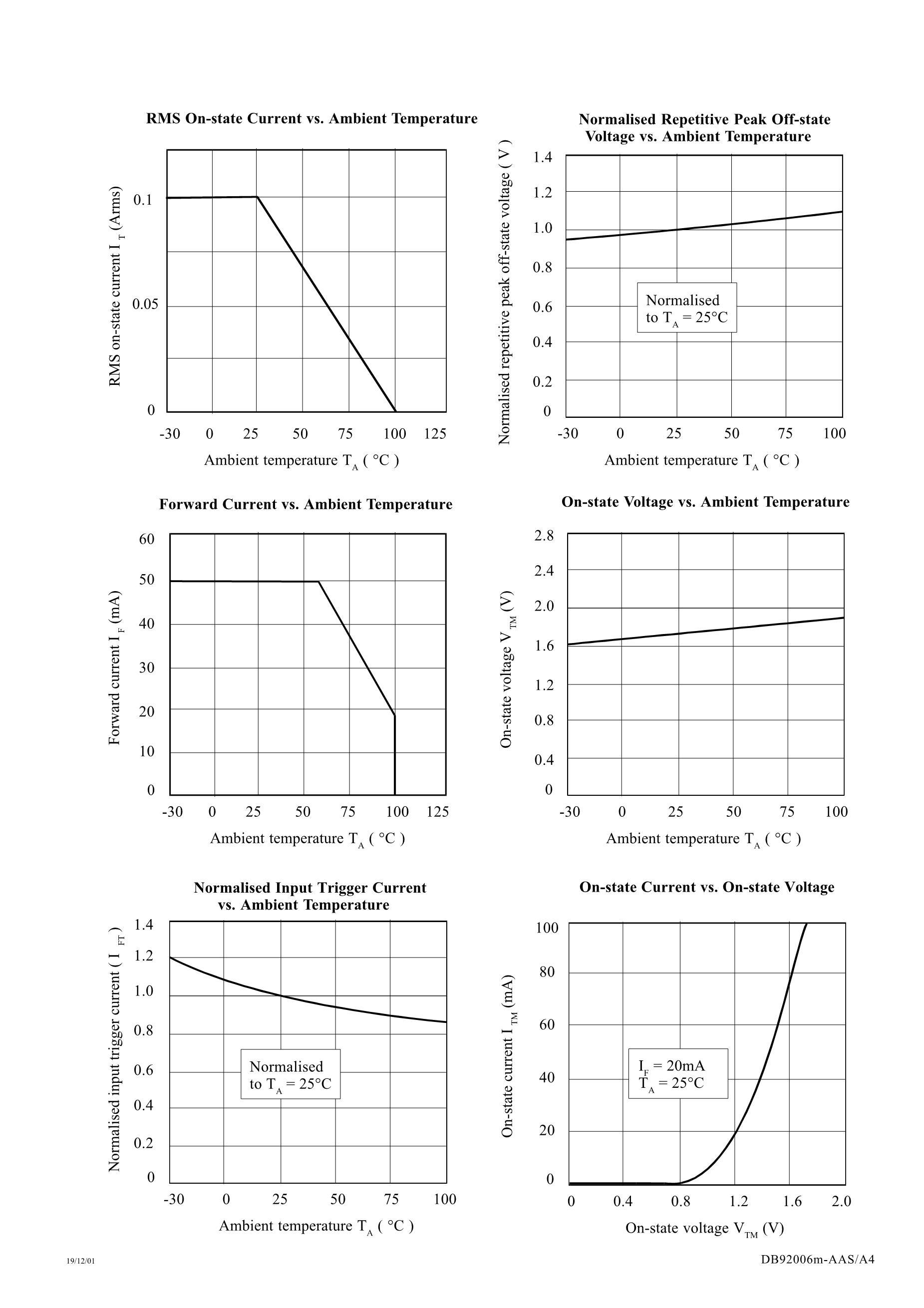 MOC3031's pdf picture 3