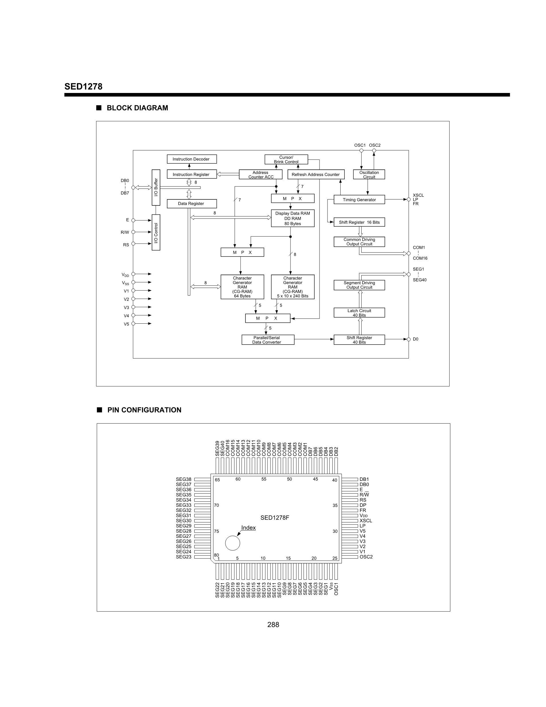 SED1330EBA's pdf picture 2