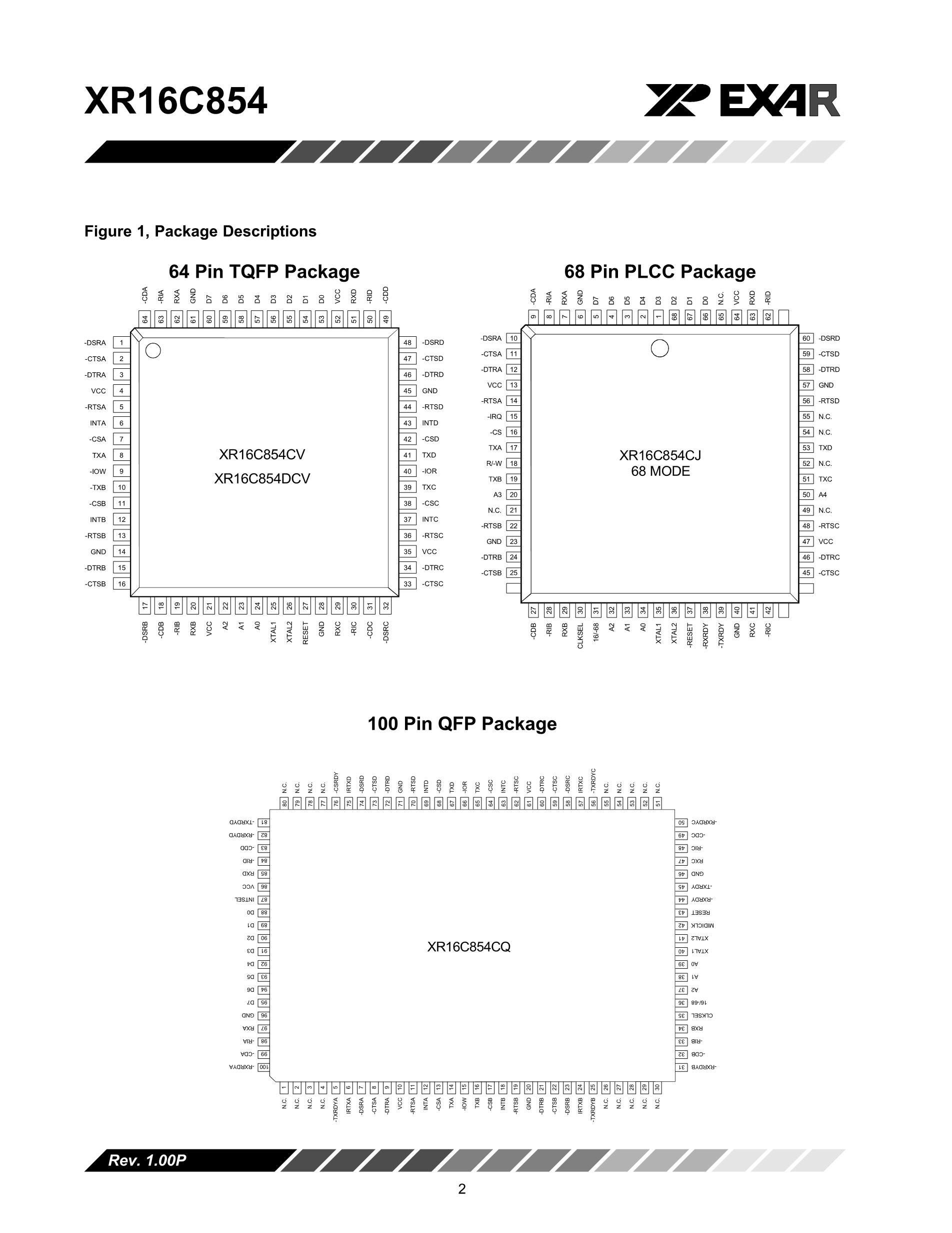 XR16V564IV80TR-F's pdf picture 2