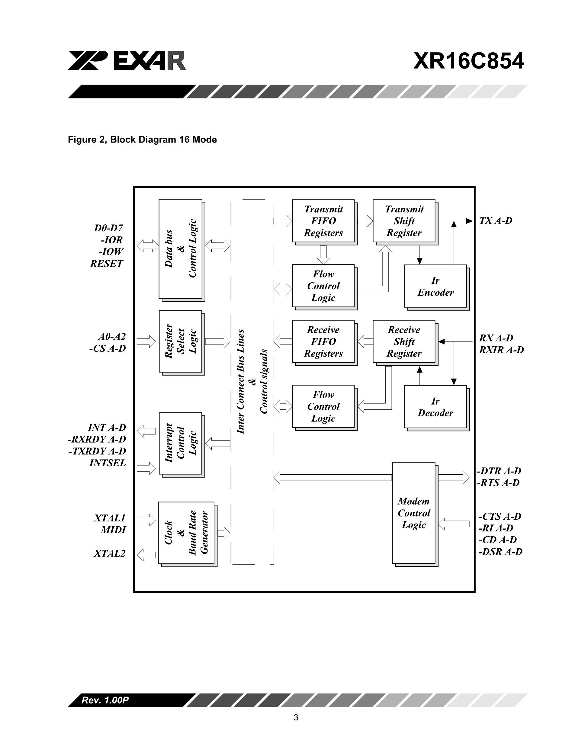 XR16V564IV80TR-F's pdf picture 3