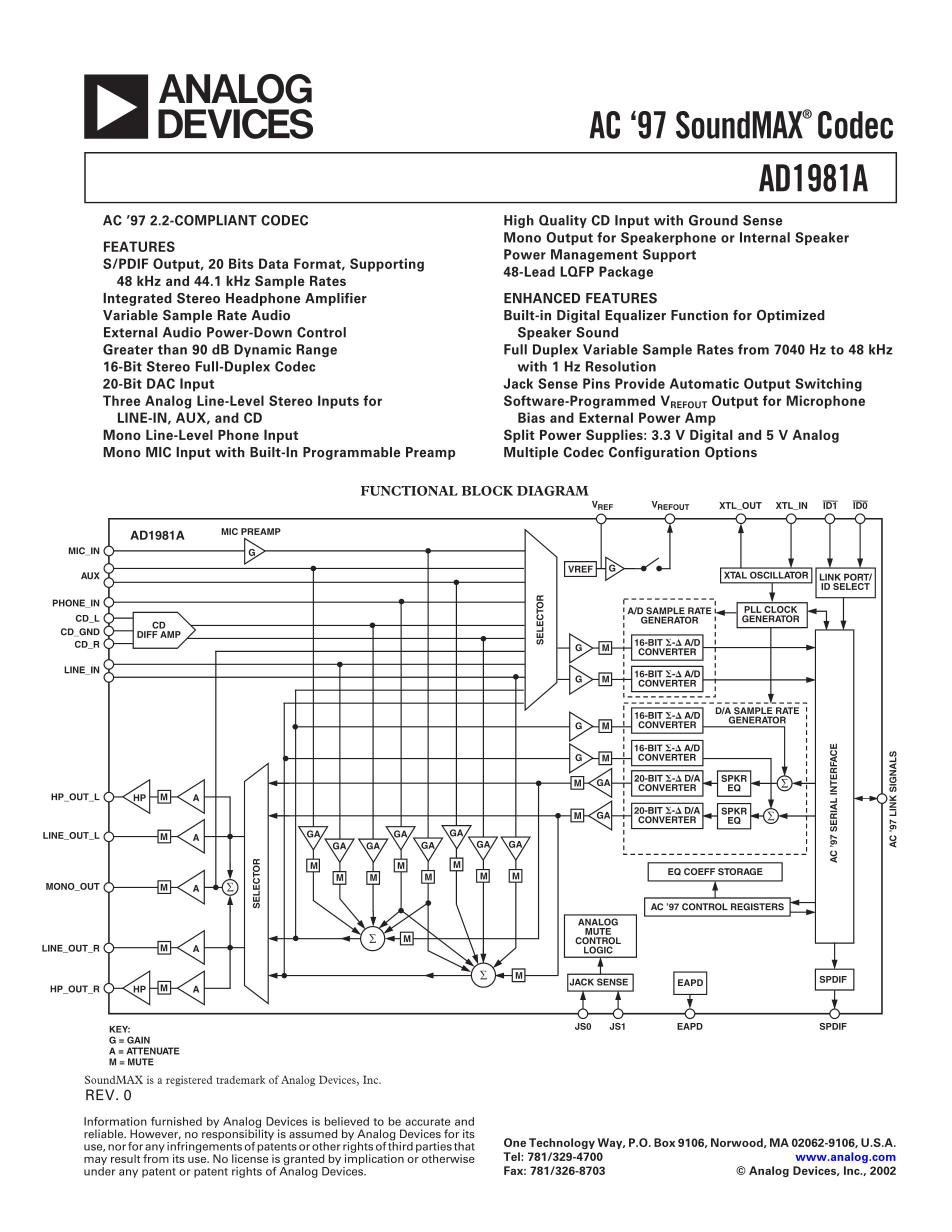 AD198's pdf picture 1