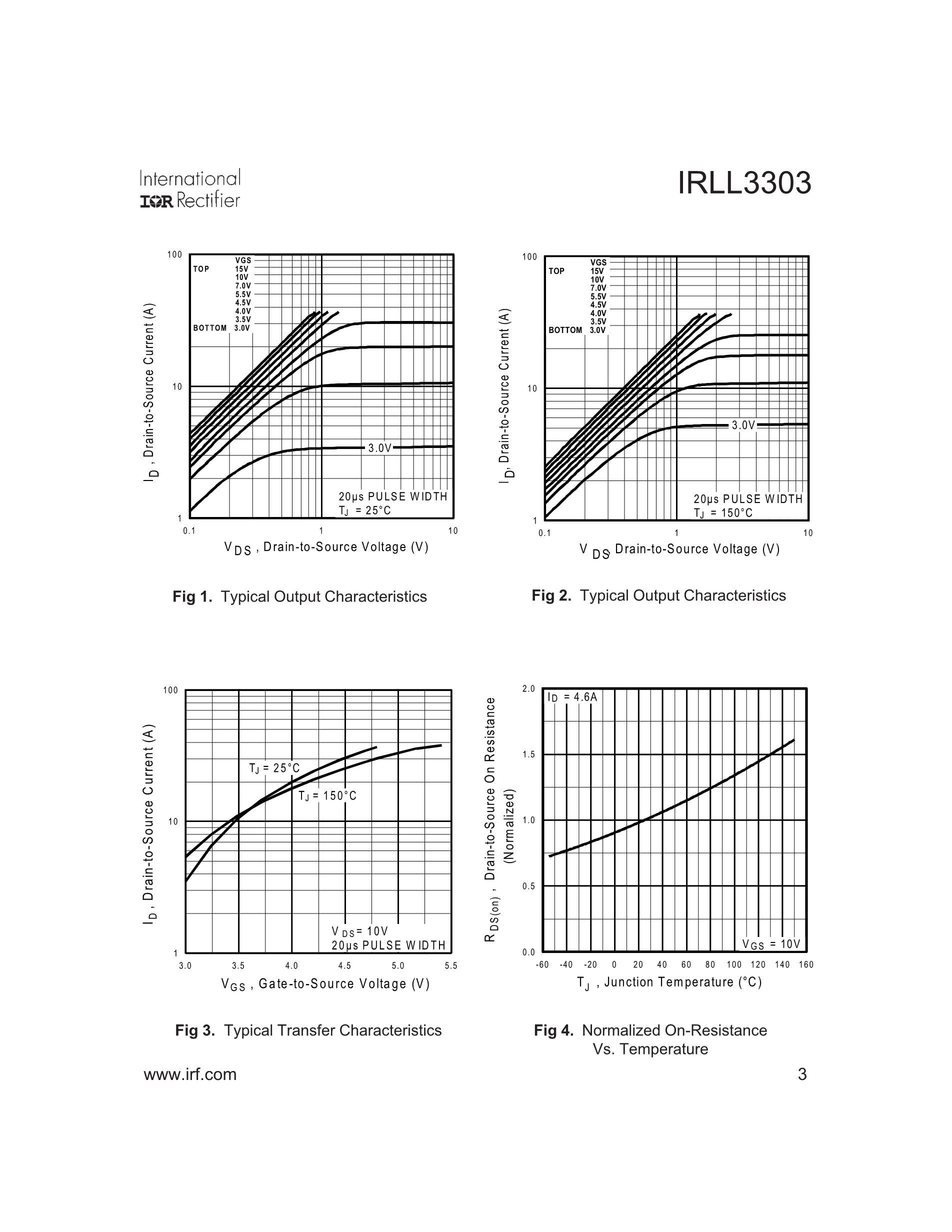 IRLL2705's pdf picture 3