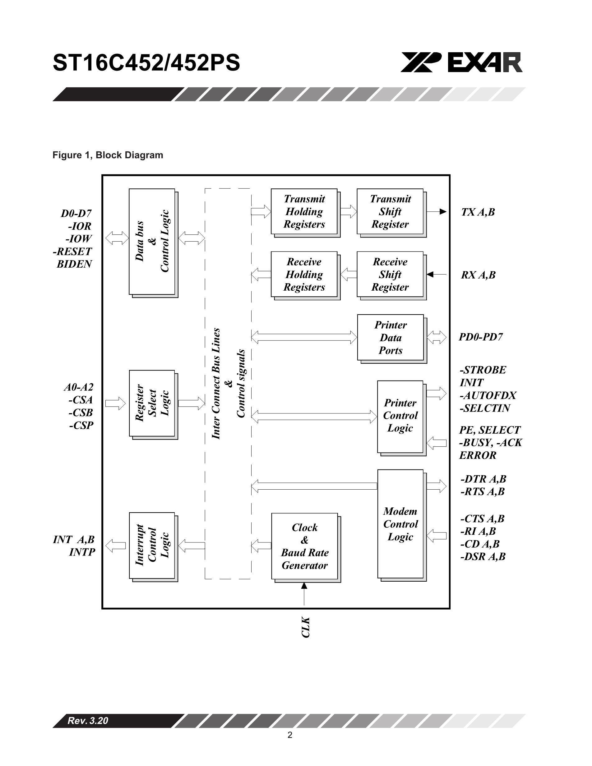 ST16C550CJ44-F's pdf picture 2