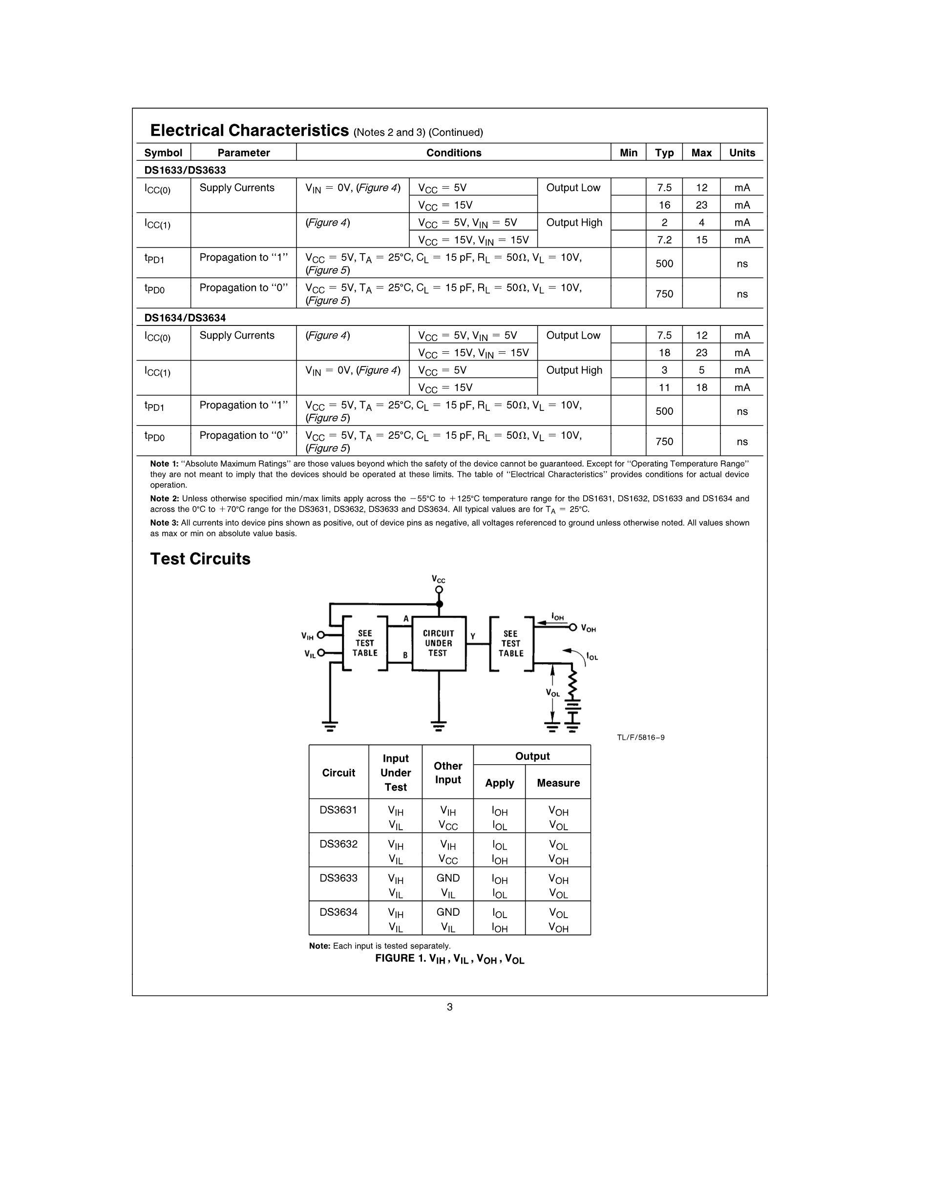DS36C278TMX's pdf picture 3