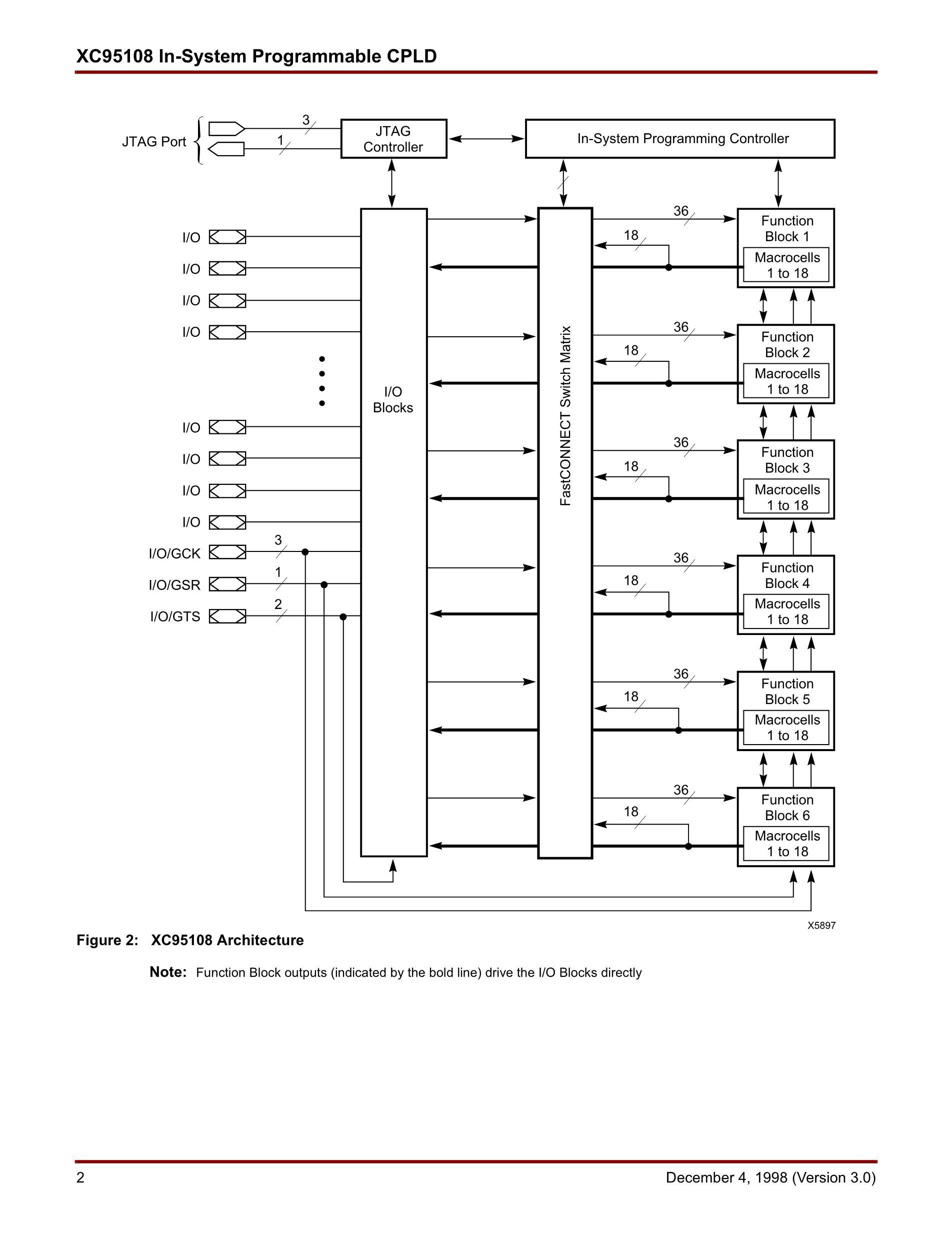 XC9536XL-5VQ64I's pdf picture 2