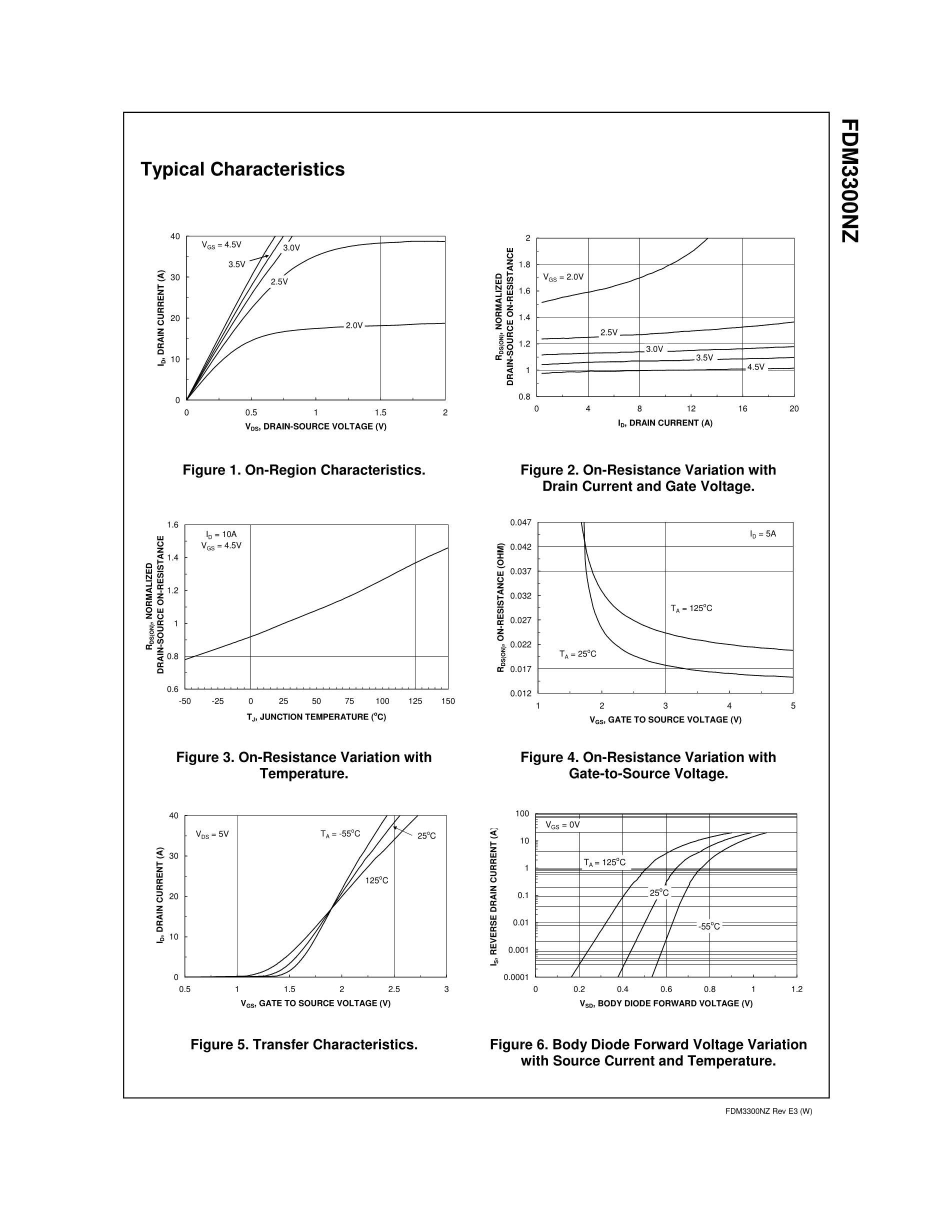 FDM3622NZ's pdf picture 3