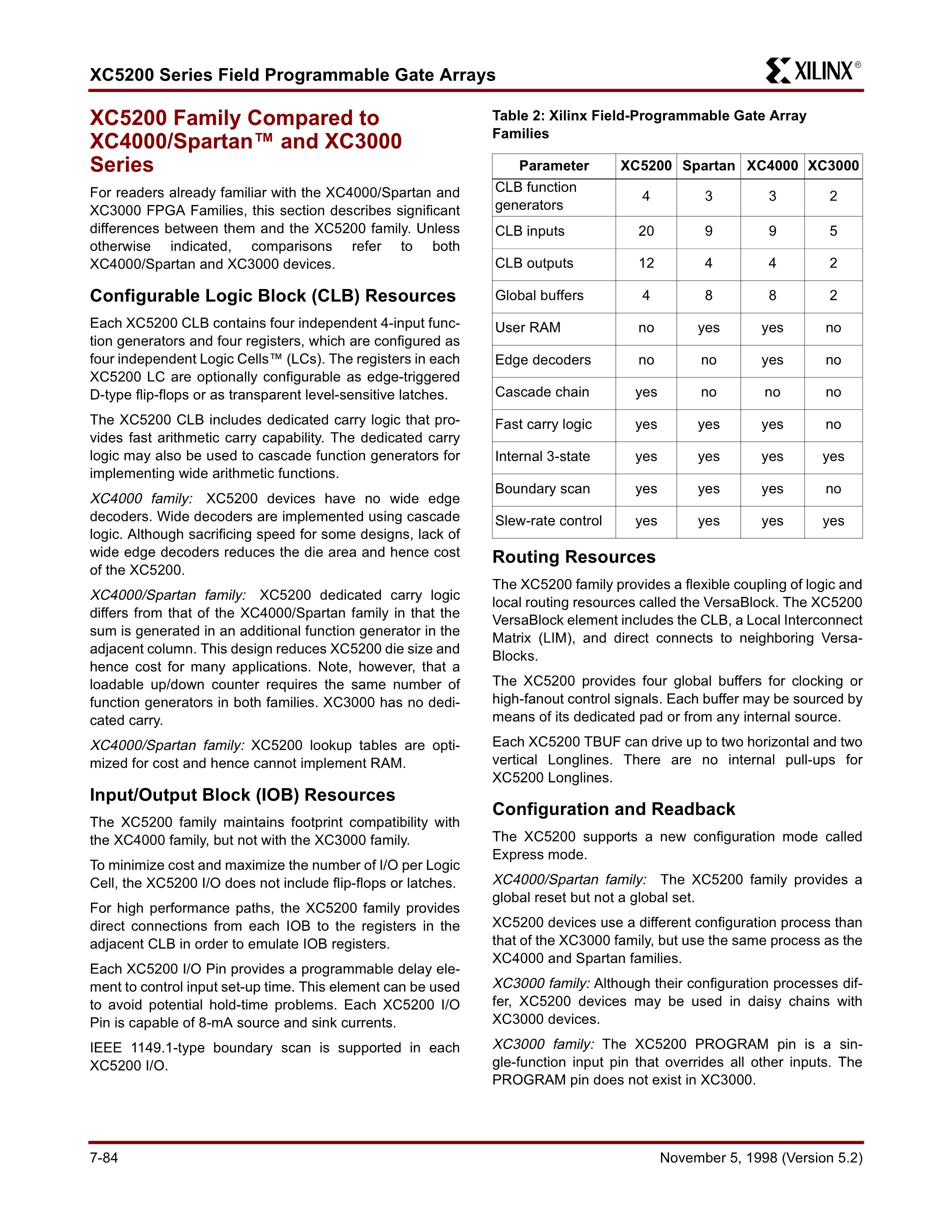 XC5206-6VQ100I's pdf picture 2