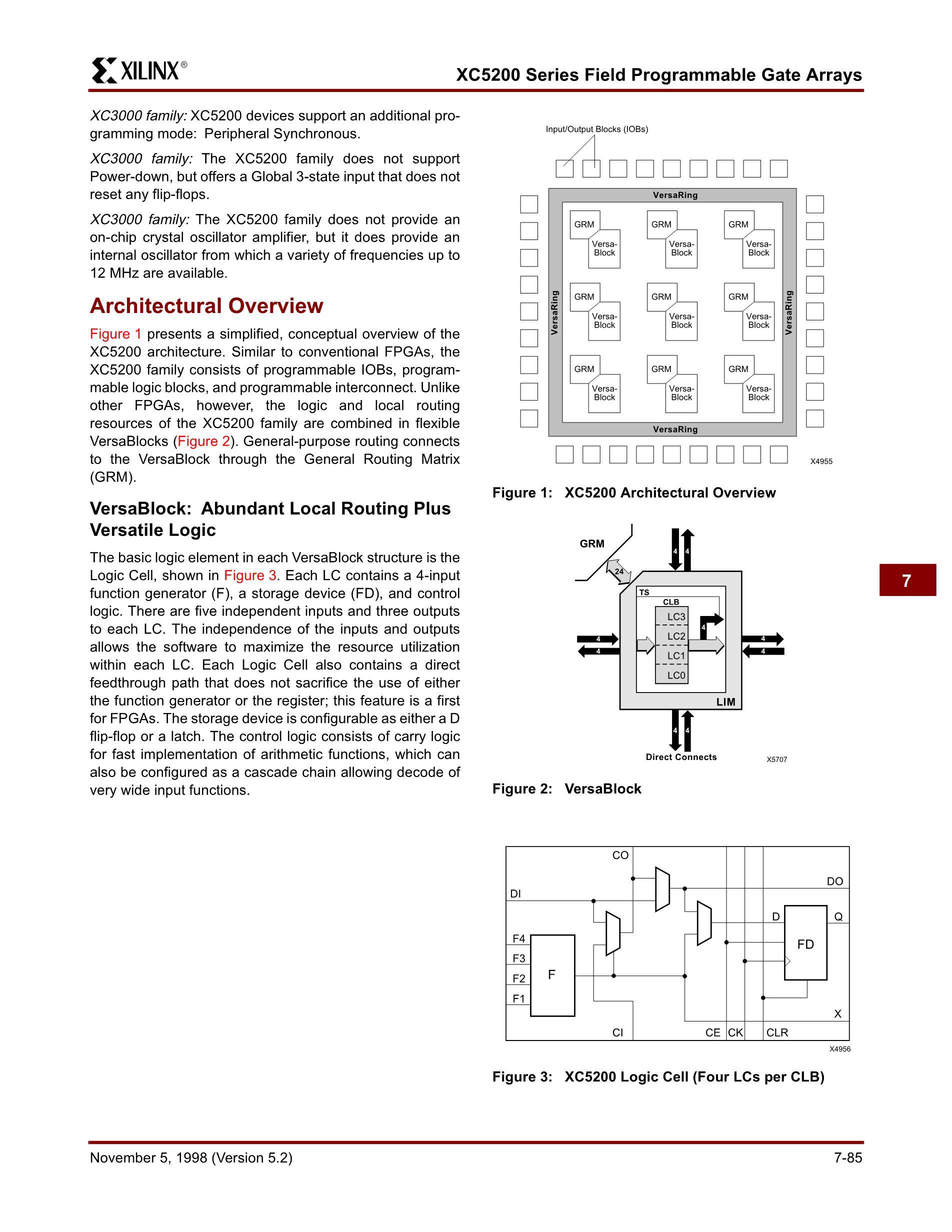 XC5206-6VQ100I's pdf picture 3