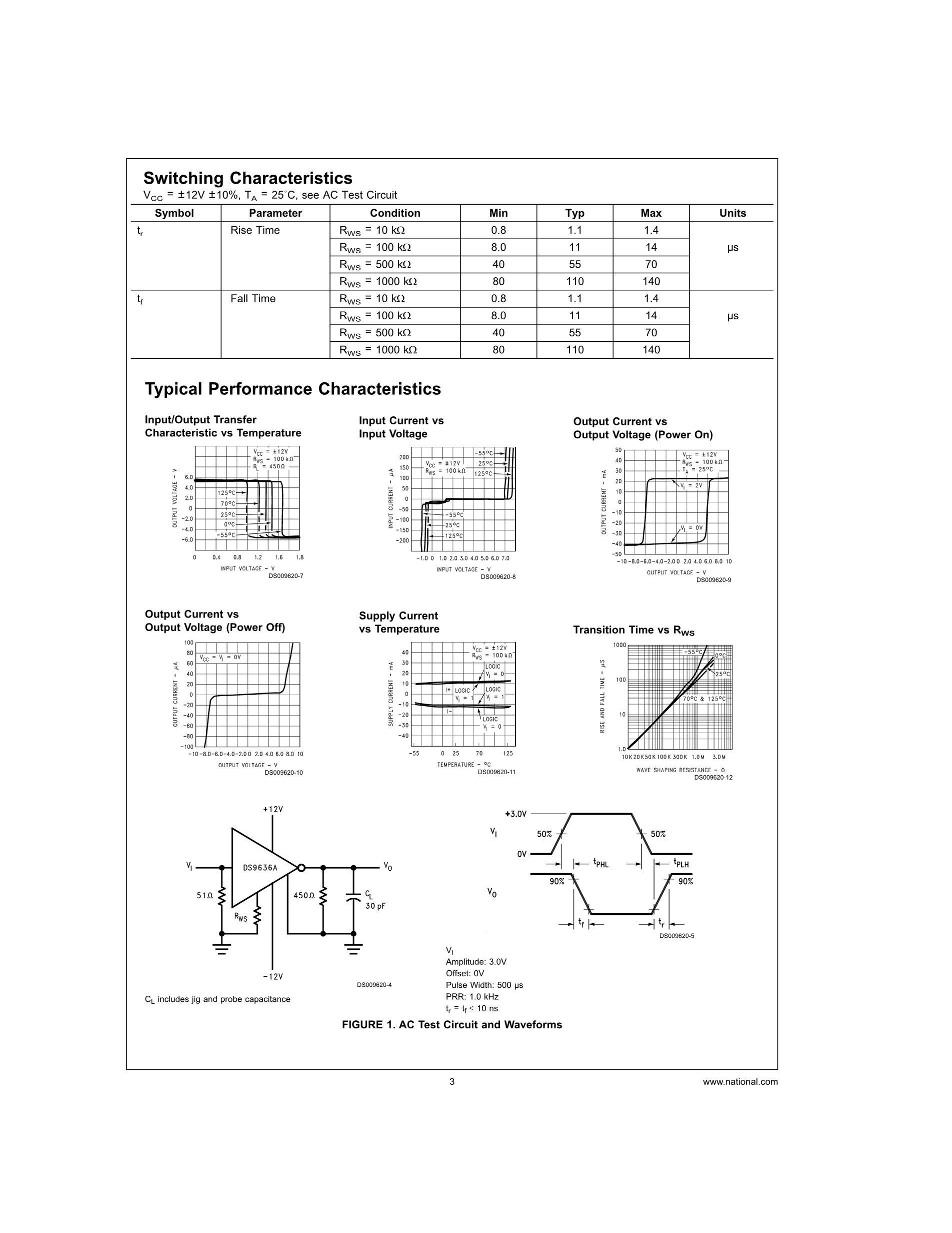 9636AC's pdf picture 3