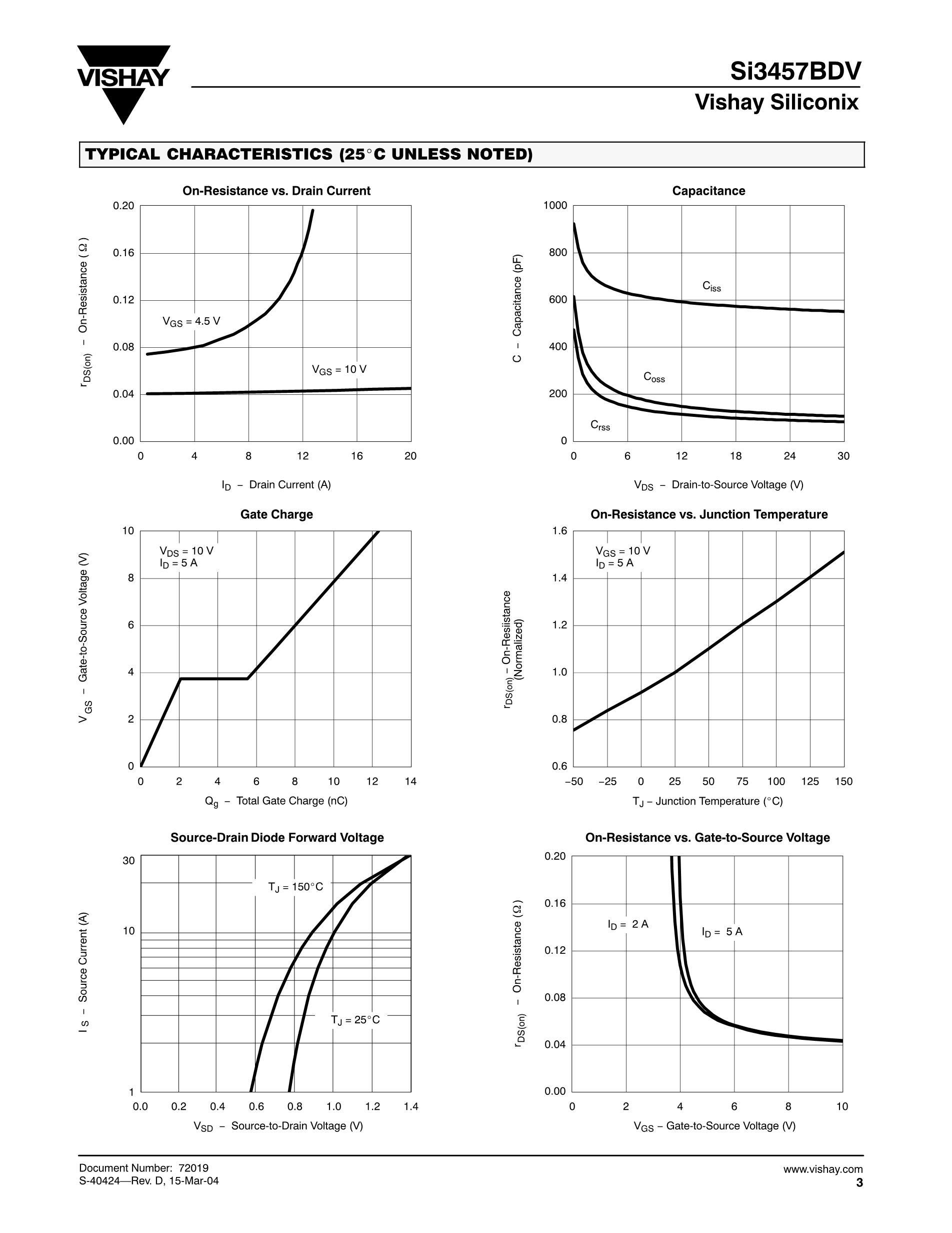SI3453B-B02-GMR's pdf picture 3