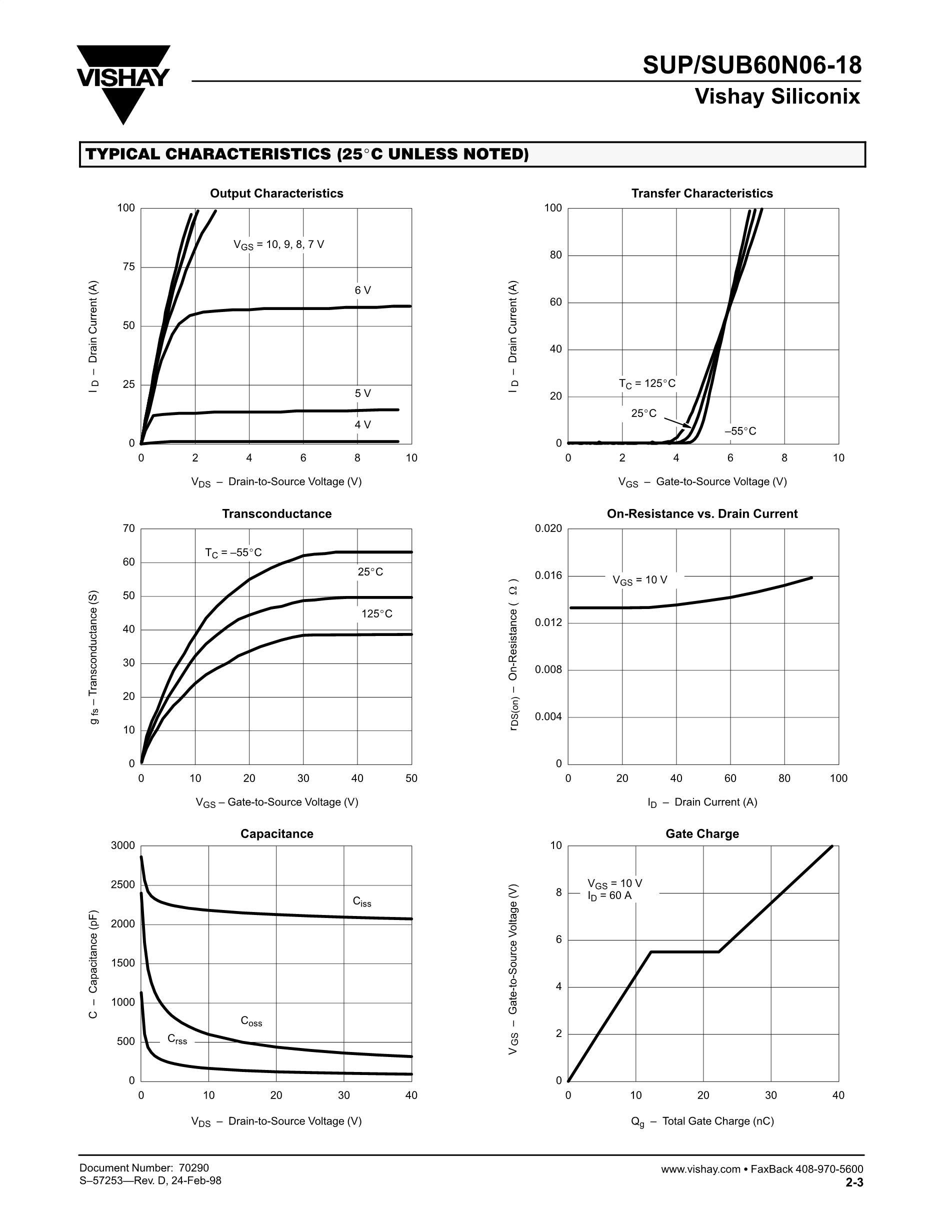 SUB-C's pdf picture 3