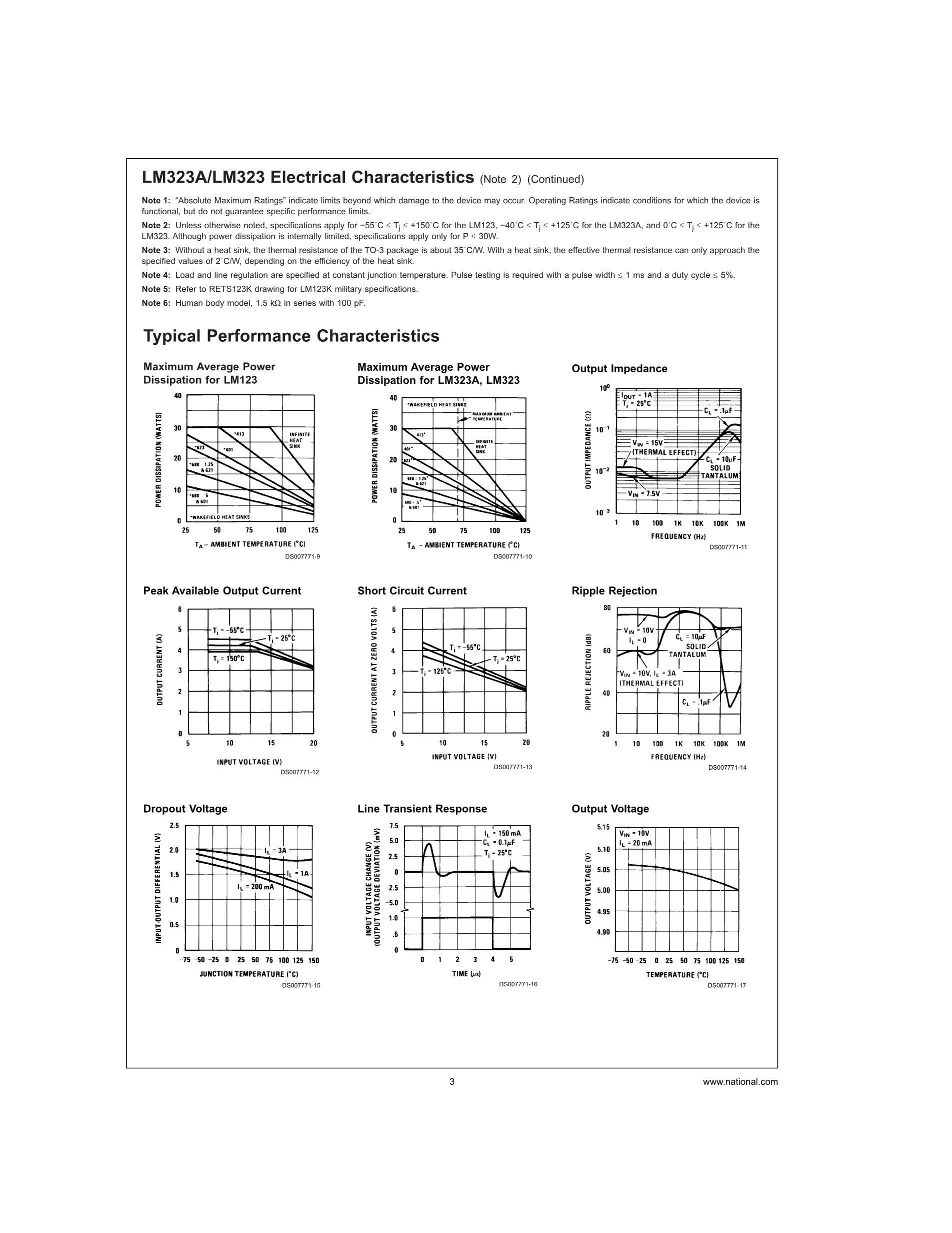 LM324DR LM324 LM324D's pdf picture 3
