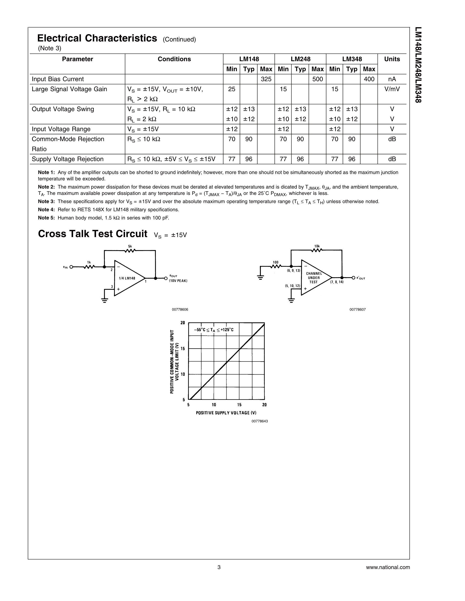 LM140H-5.0/883C's pdf picture 3
