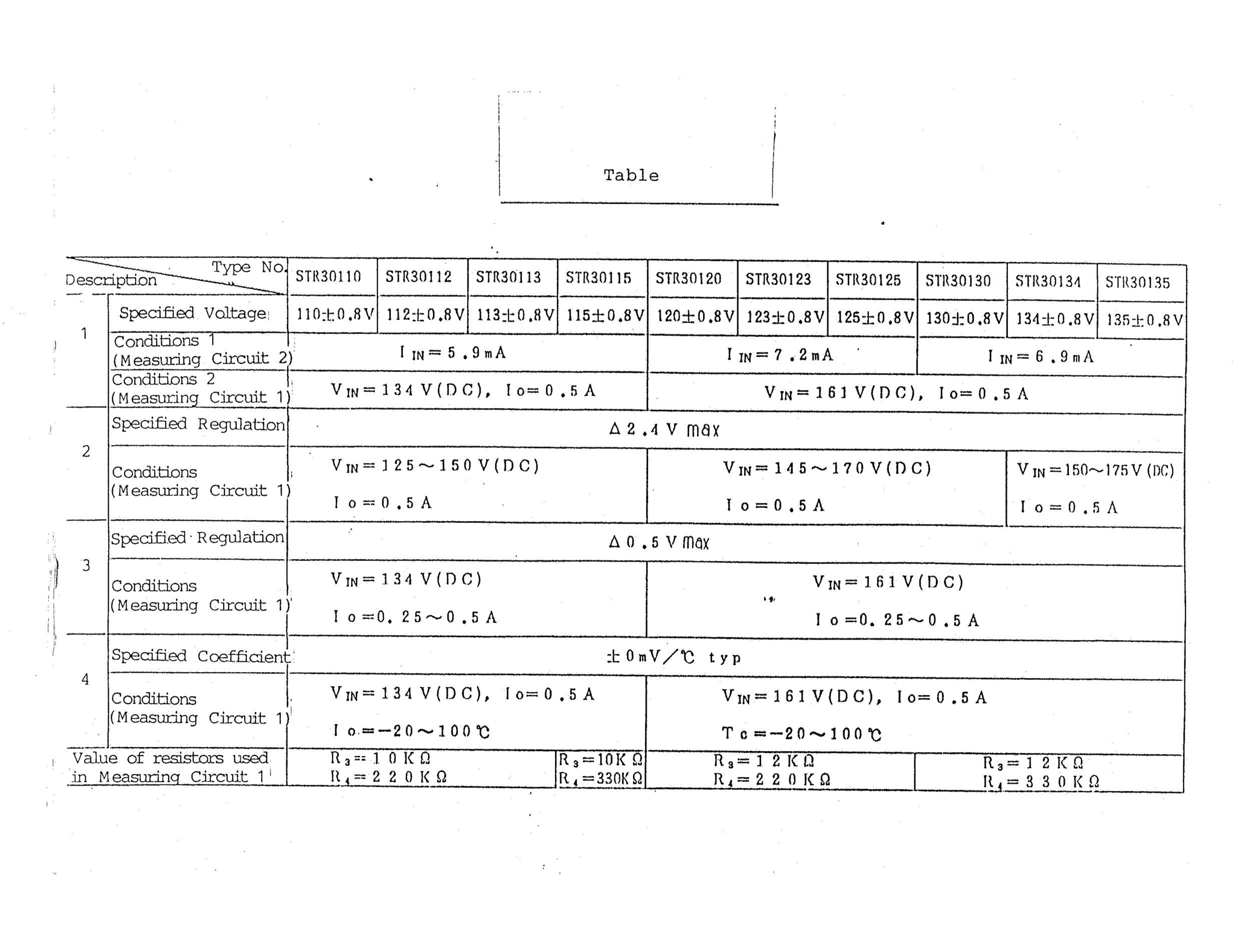 STR3015's pdf picture 3