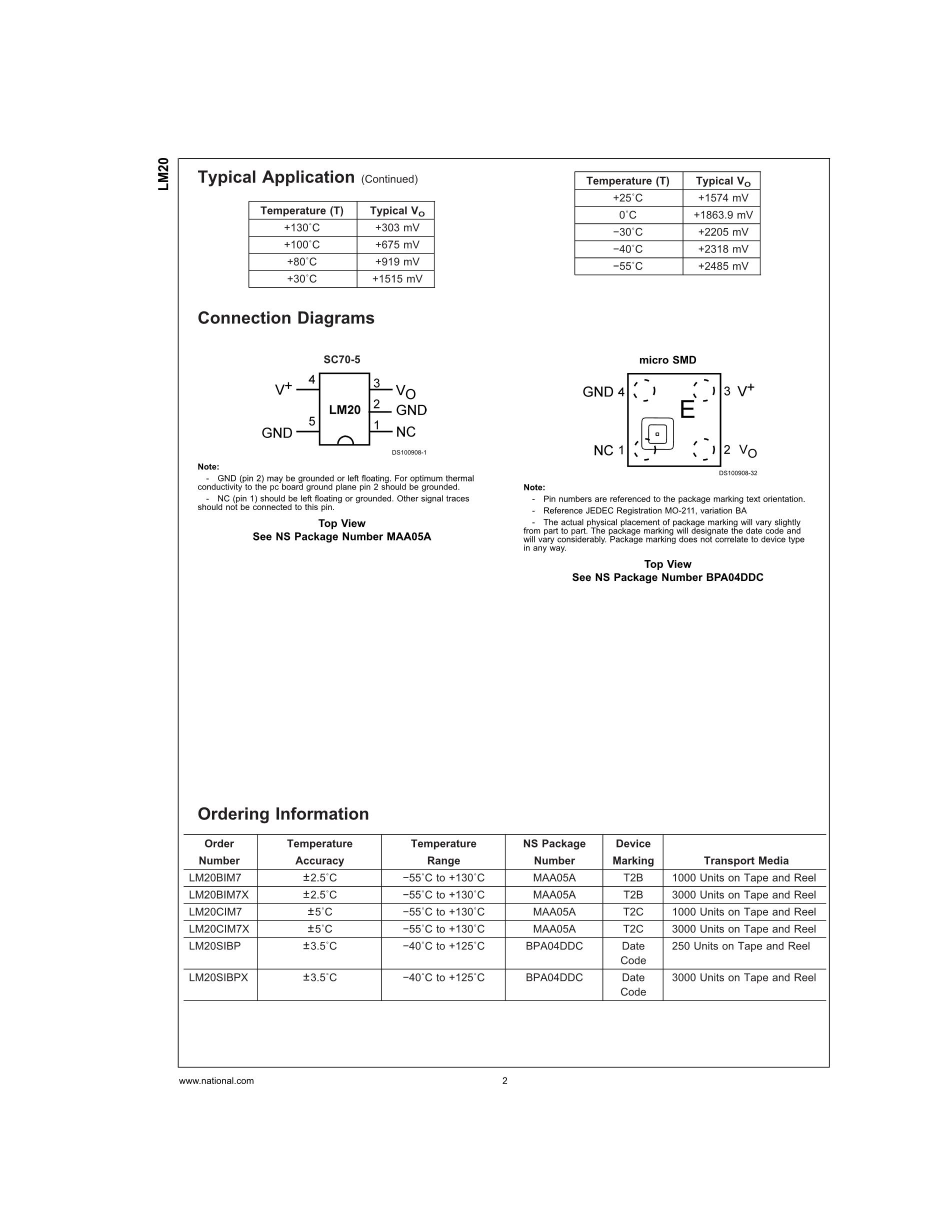 LM206MH's pdf picture 2