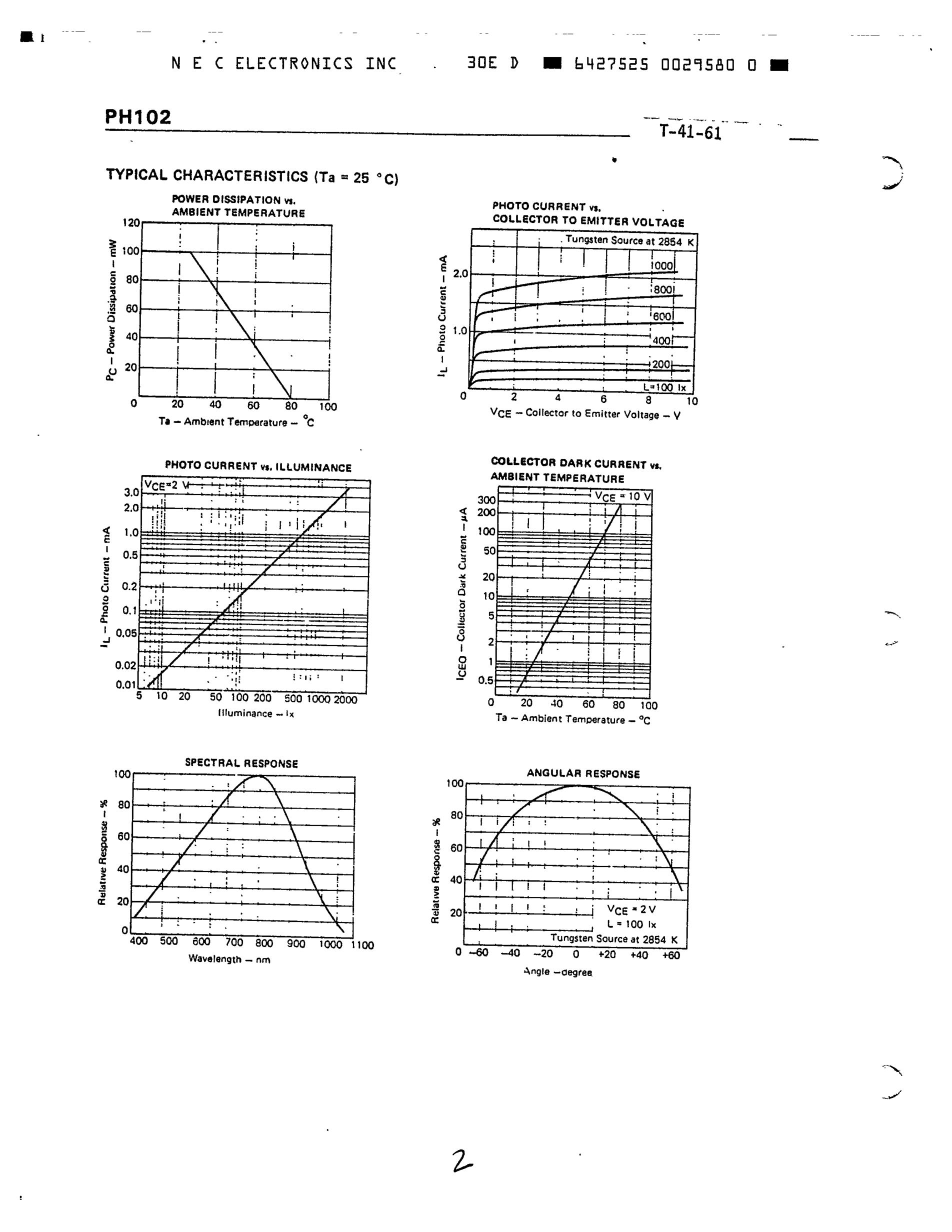 PH100S280-48's pdf picture 2