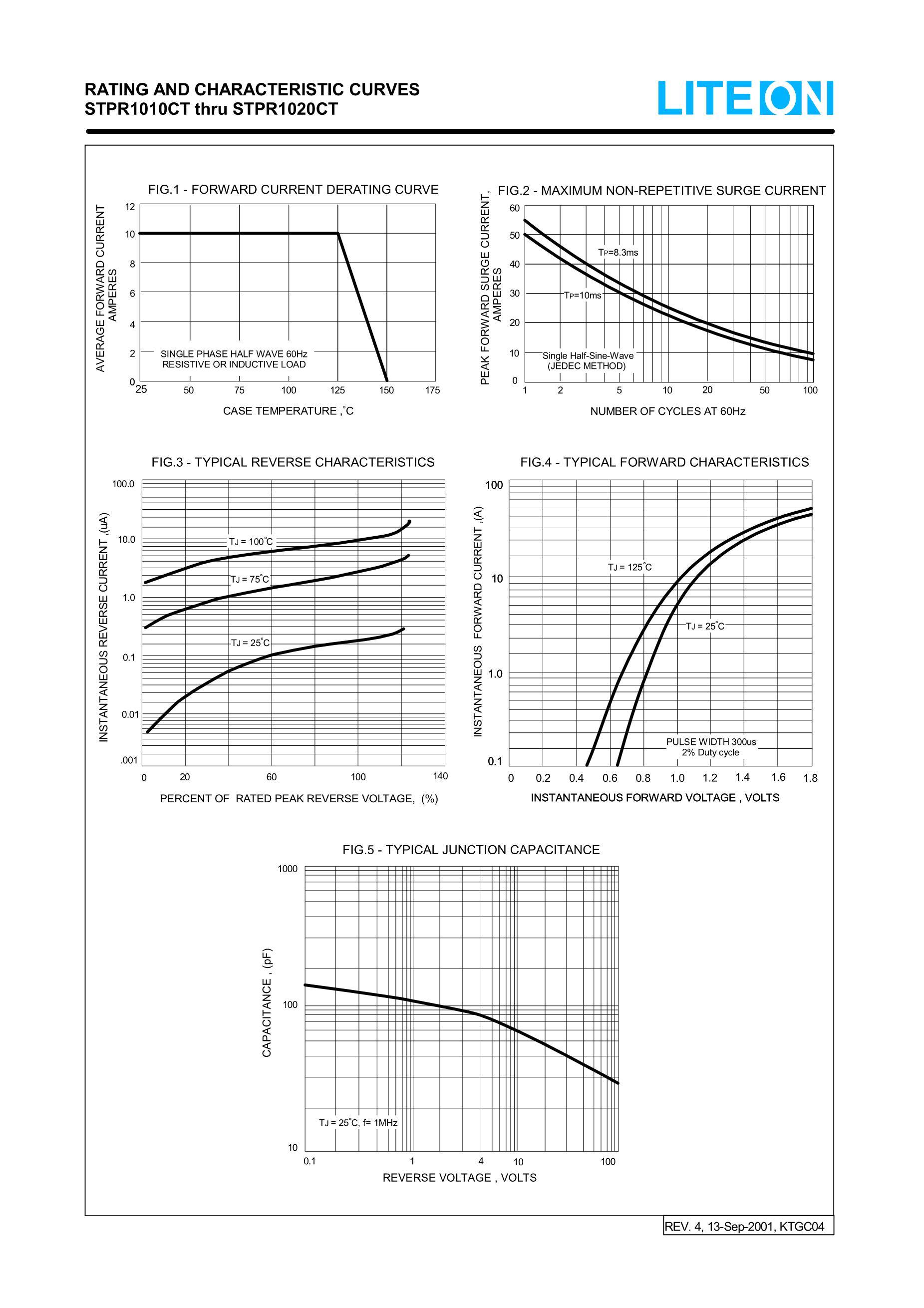 STPR810D's pdf picture 2
