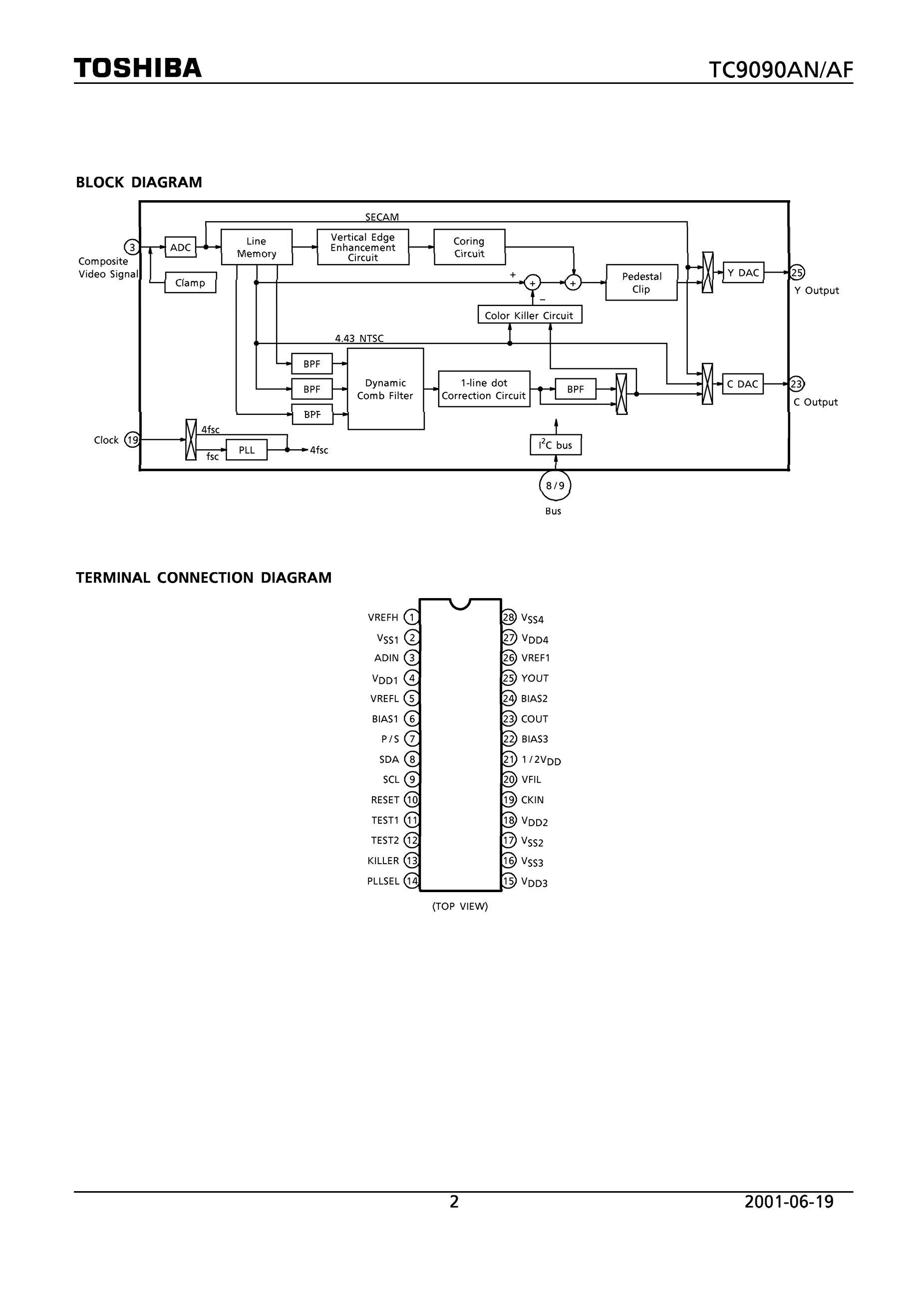 TC90A73FG's pdf picture 2