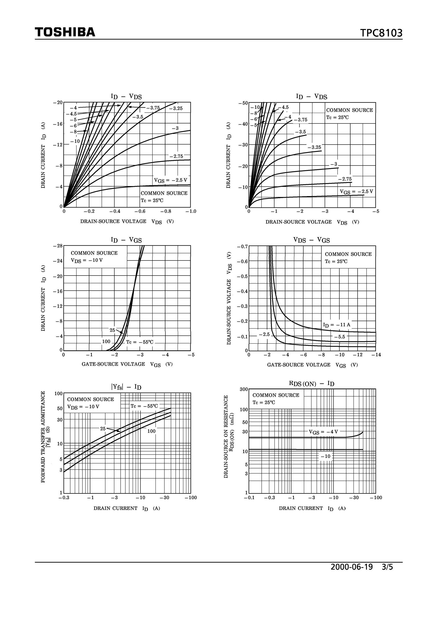 TPC8123 LPANAQ's pdf picture 3