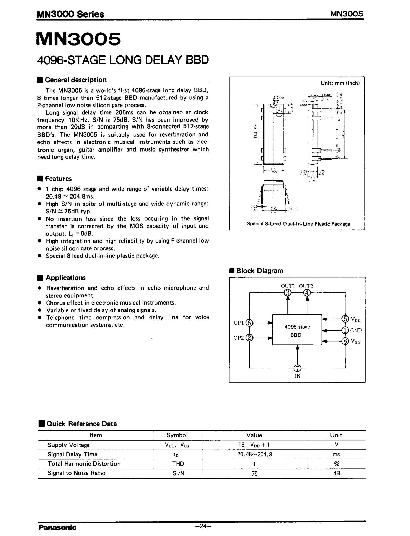 3005S48's pdf picture 1