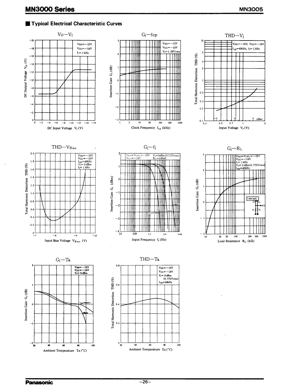 3005S48's pdf picture 3