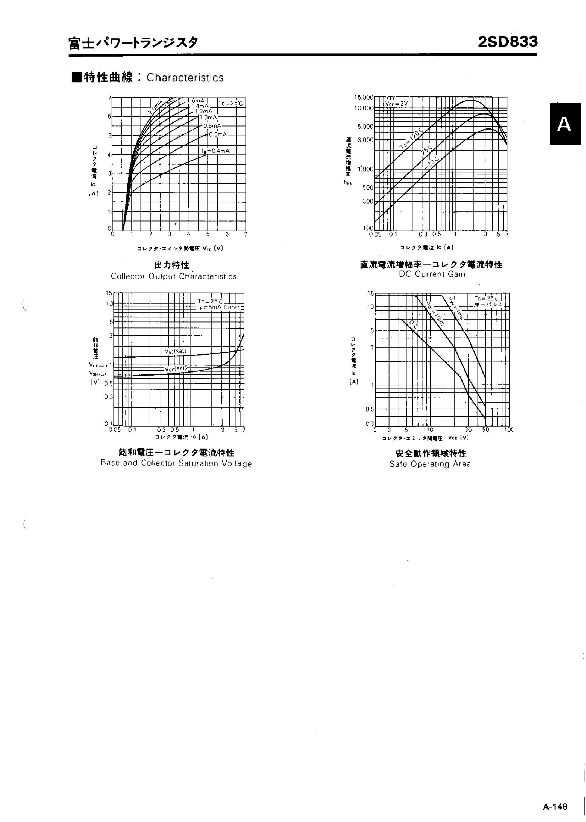 2SD814/PS's pdf picture 2