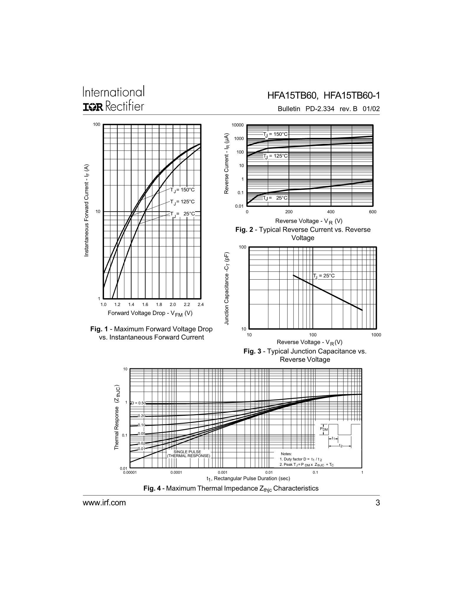 HFA120MD40C's pdf picture 3