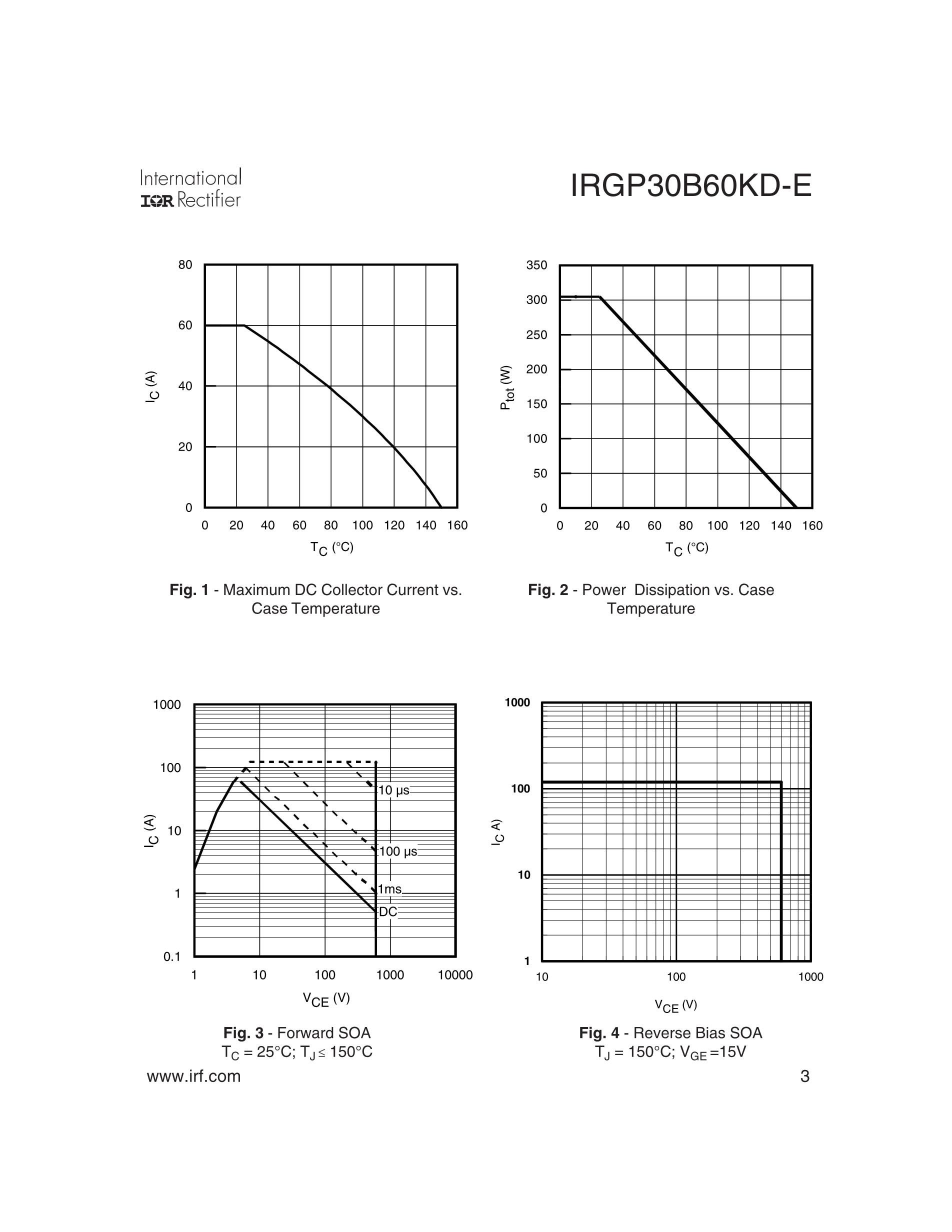 IRGP20B120UD-EP's pdf picture 3