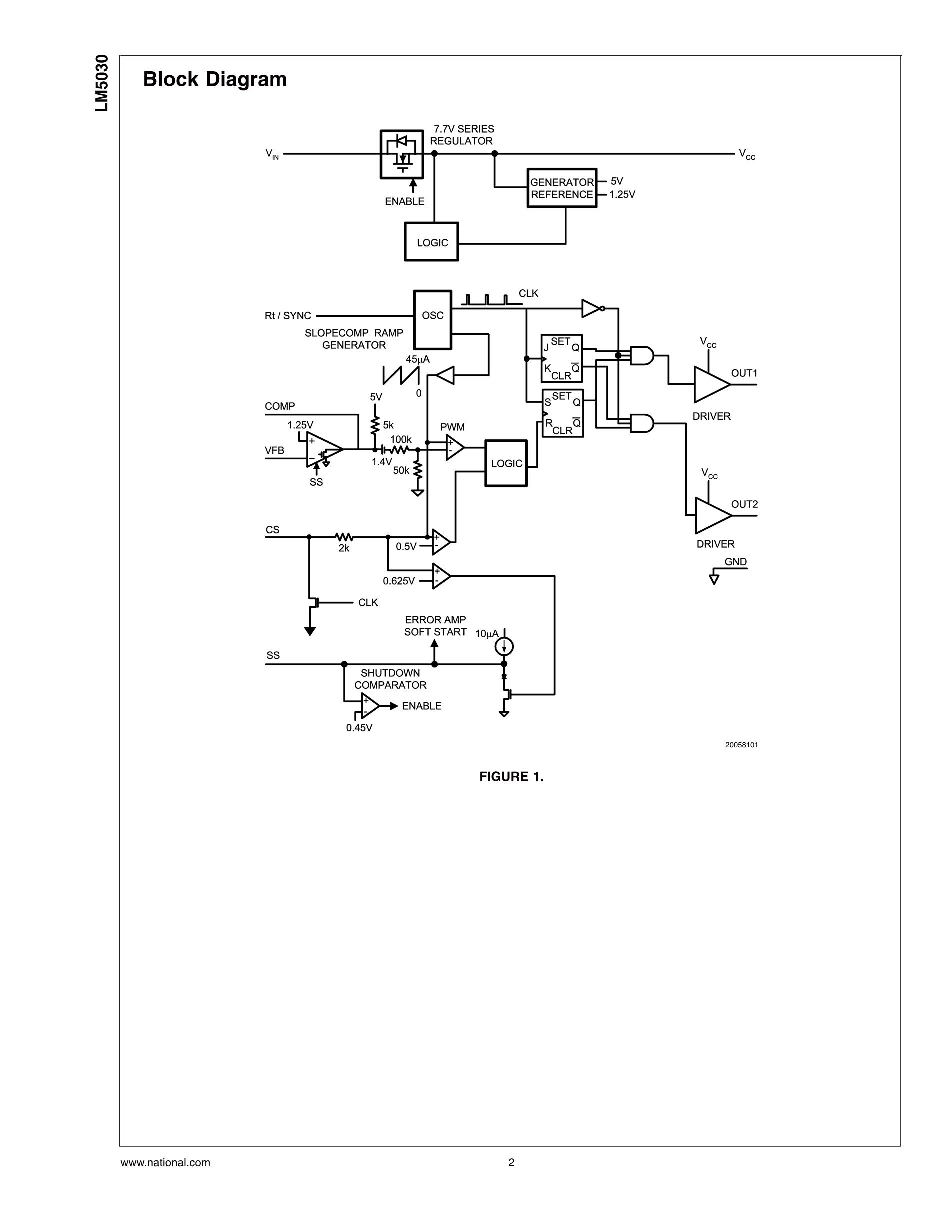 LM5026MTX's pdf picture 2