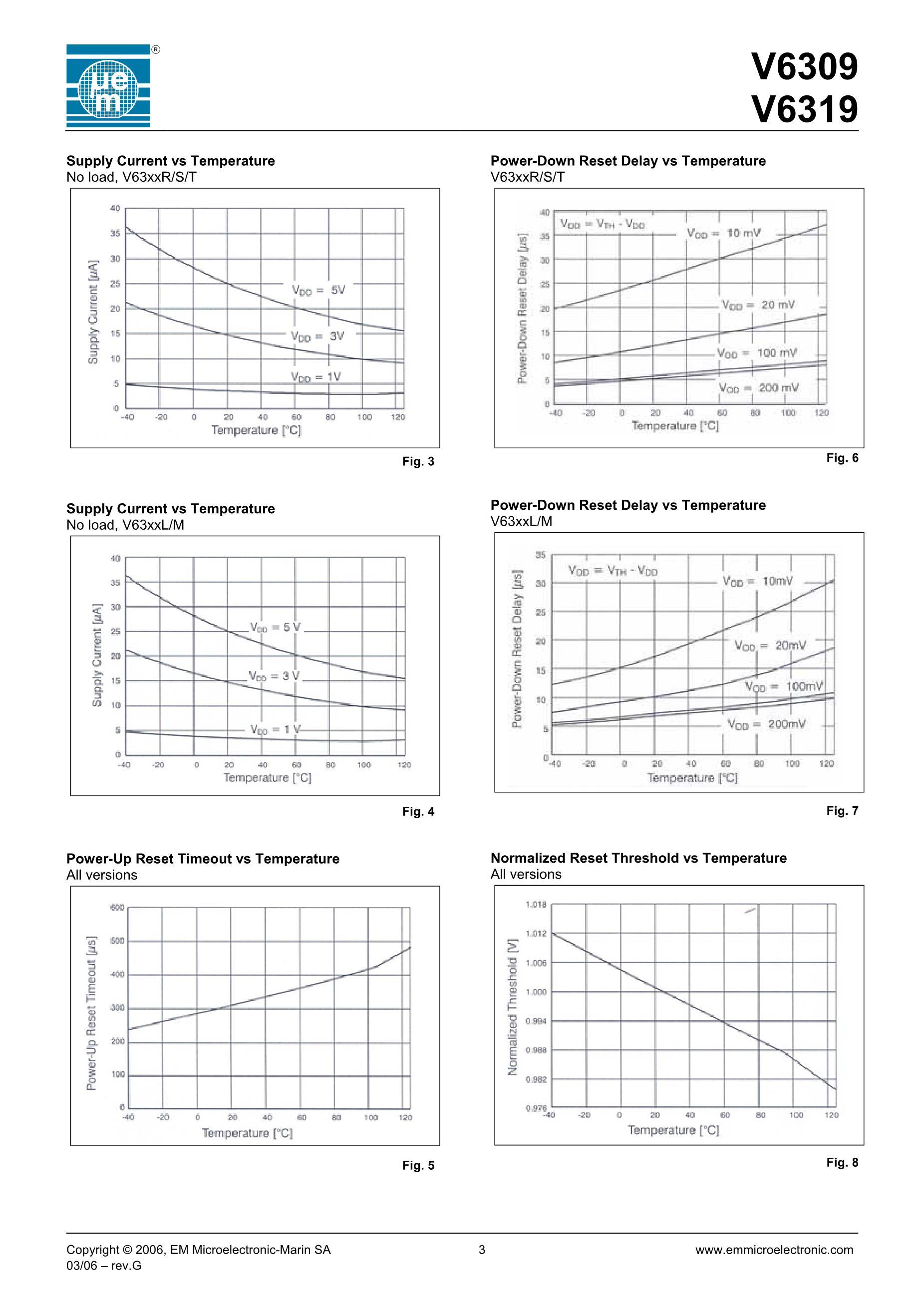 V6300LSP5B's pdf picture 3