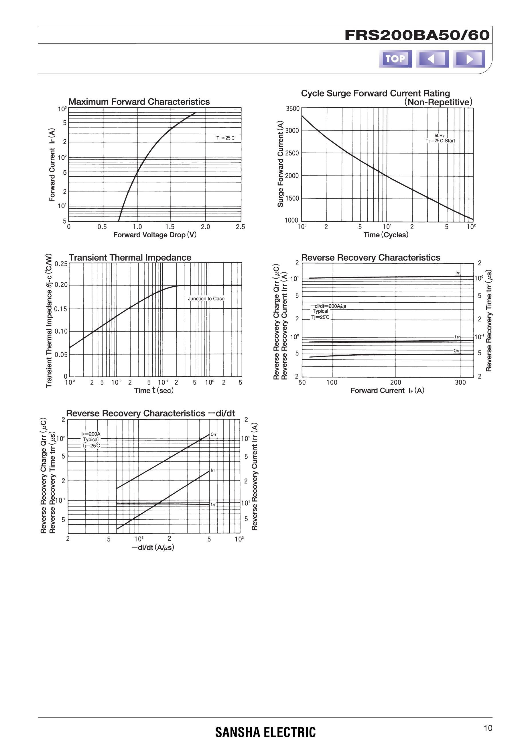 FRS200BA60's pdf picture 2