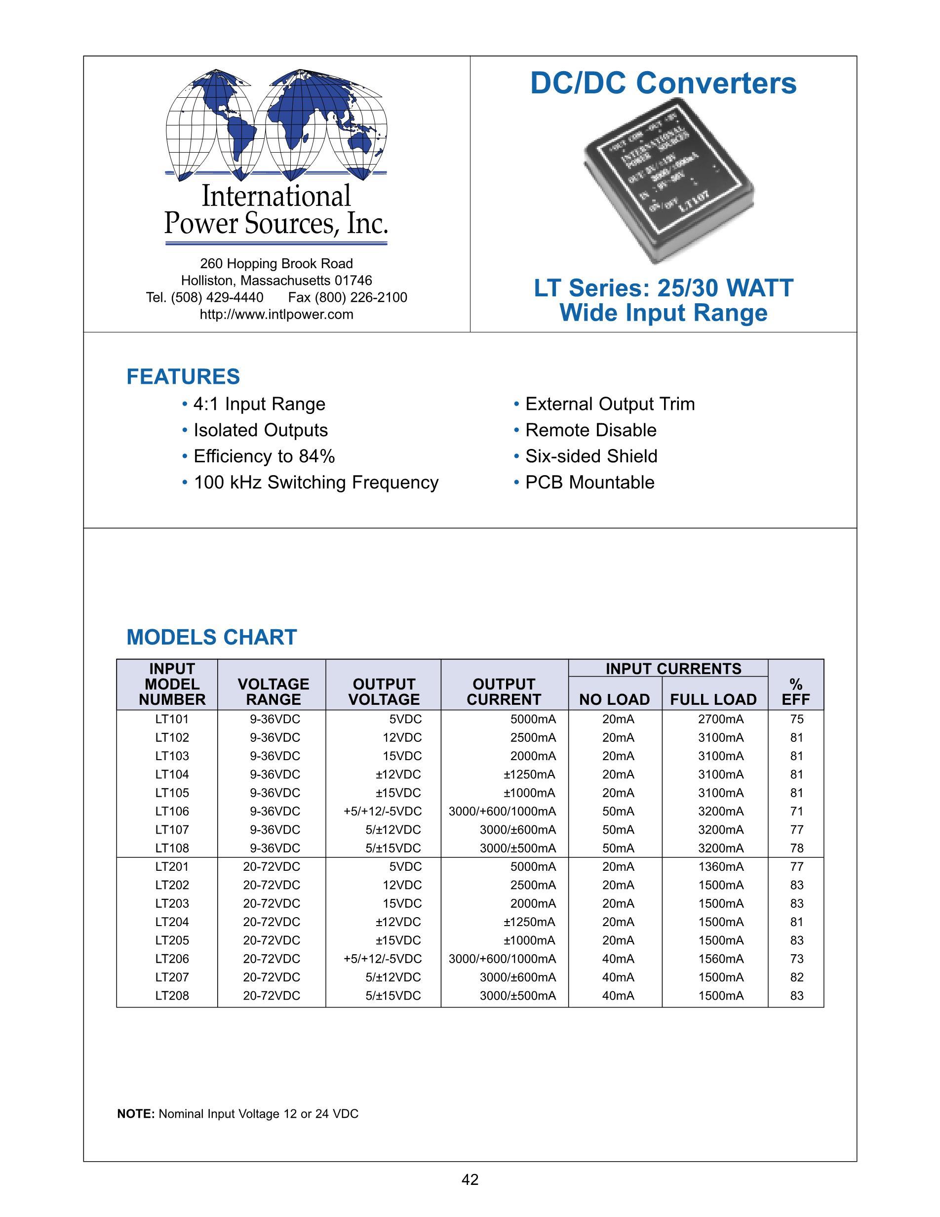 LT2050/I's pdf picture 1