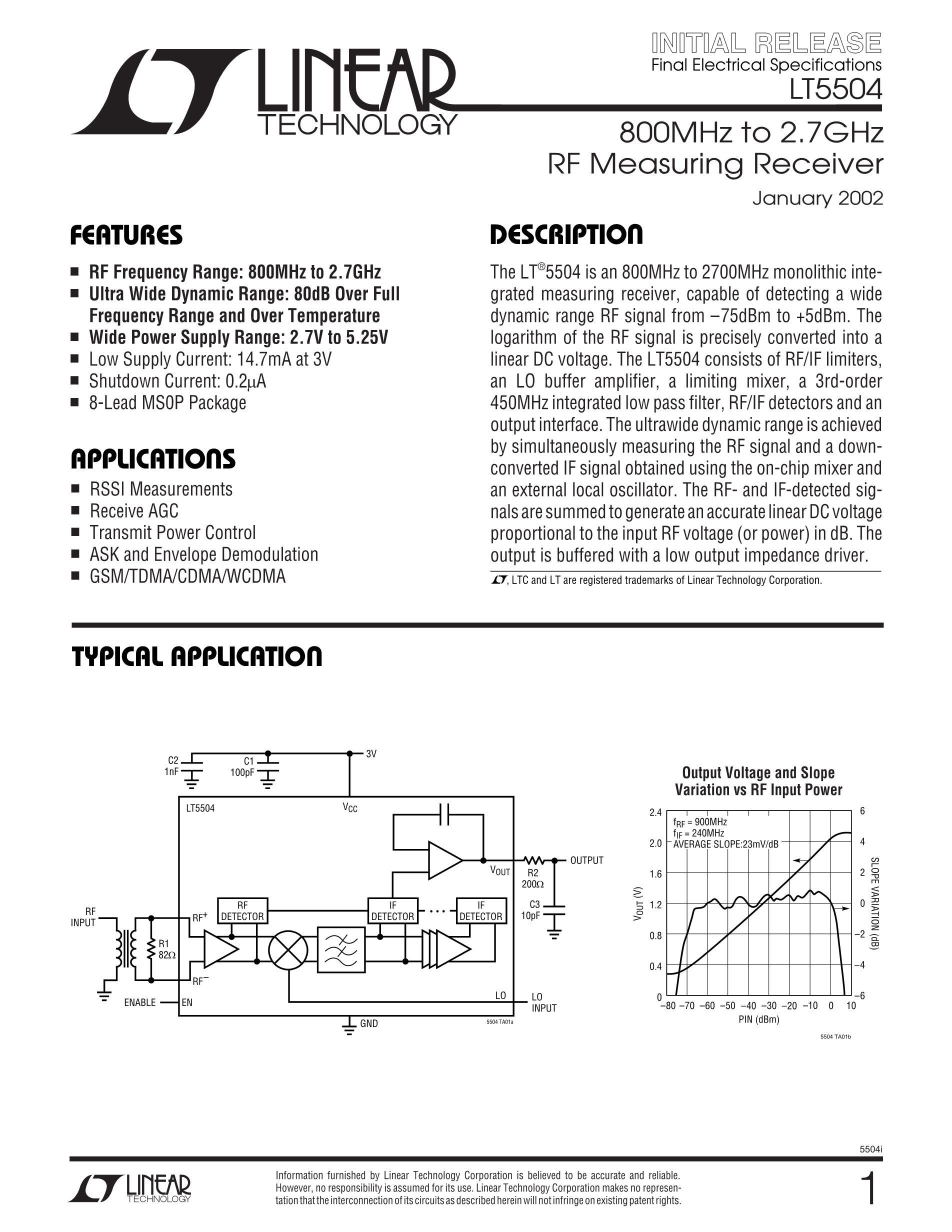 LT5527EUF#TRPBF's pdf picture 1