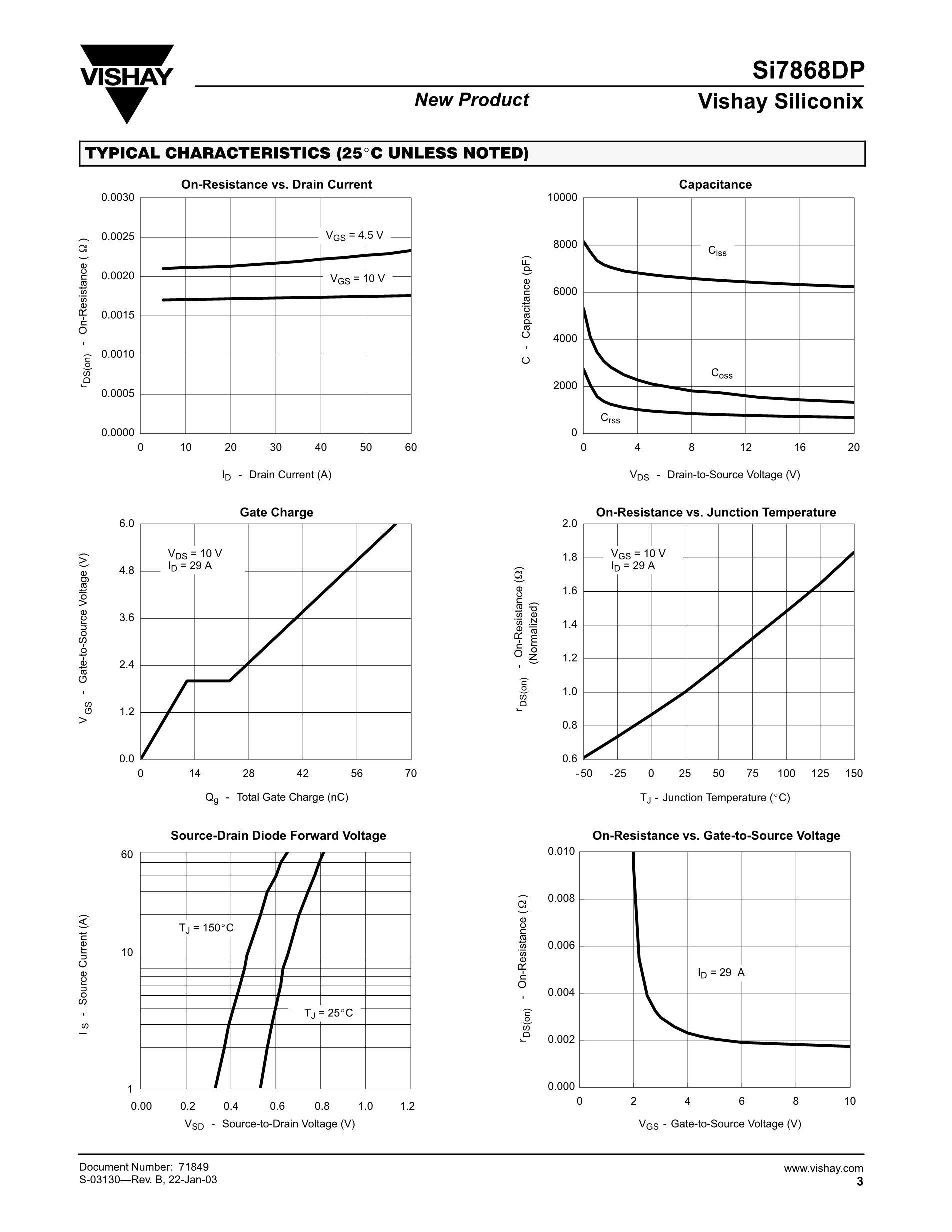 SI7848BDP-T1-GE3's pdf picture 3