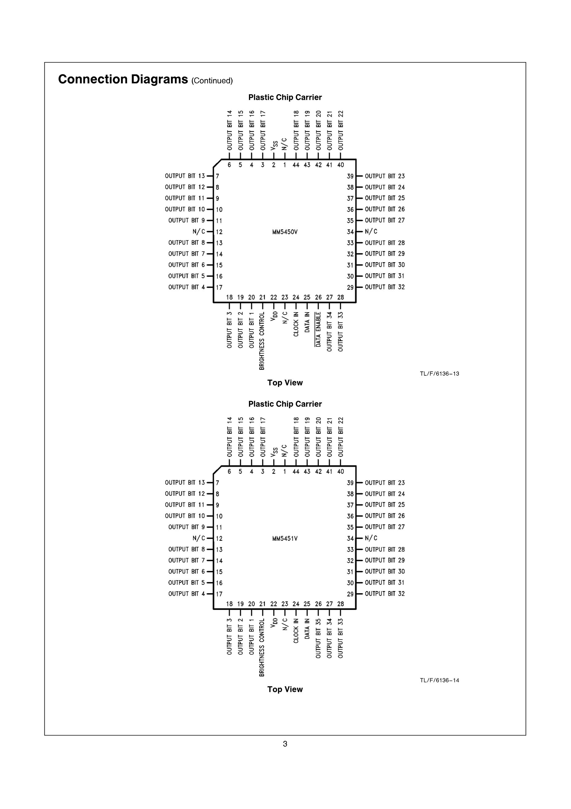 MM5450BV's pdf picture 3