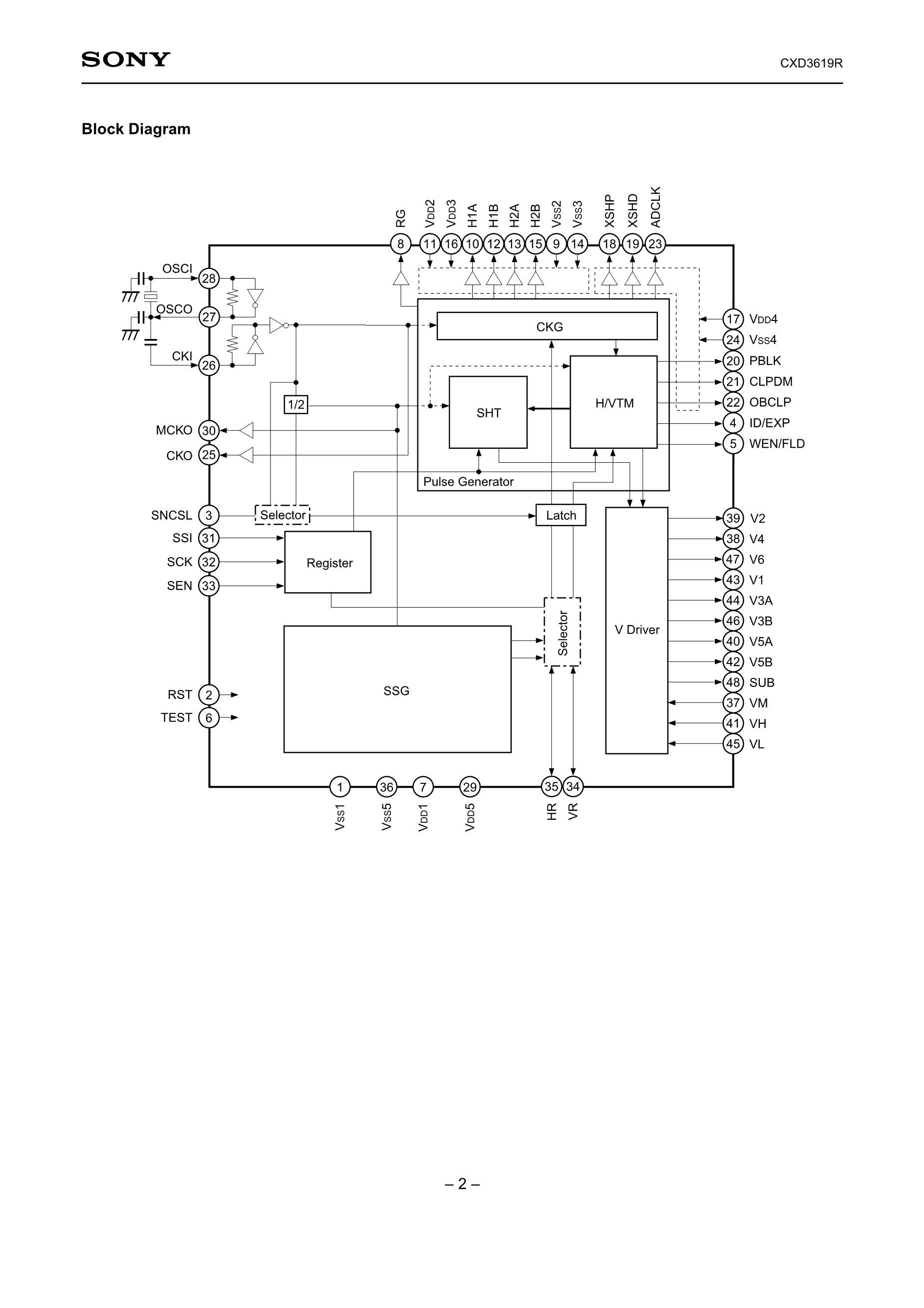 CXD3715GG1's pdf picture 2