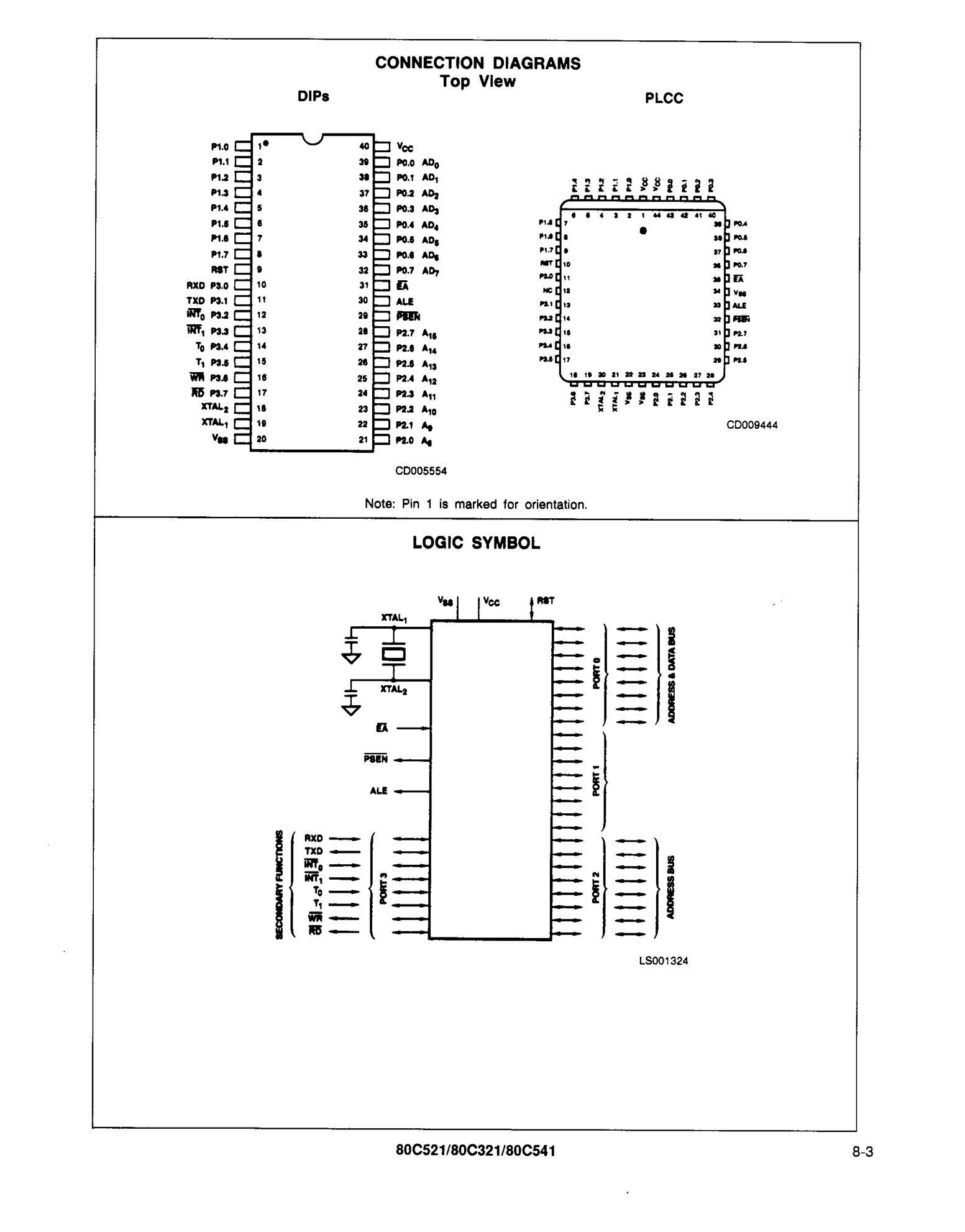 80C31BH's pdf picture 3