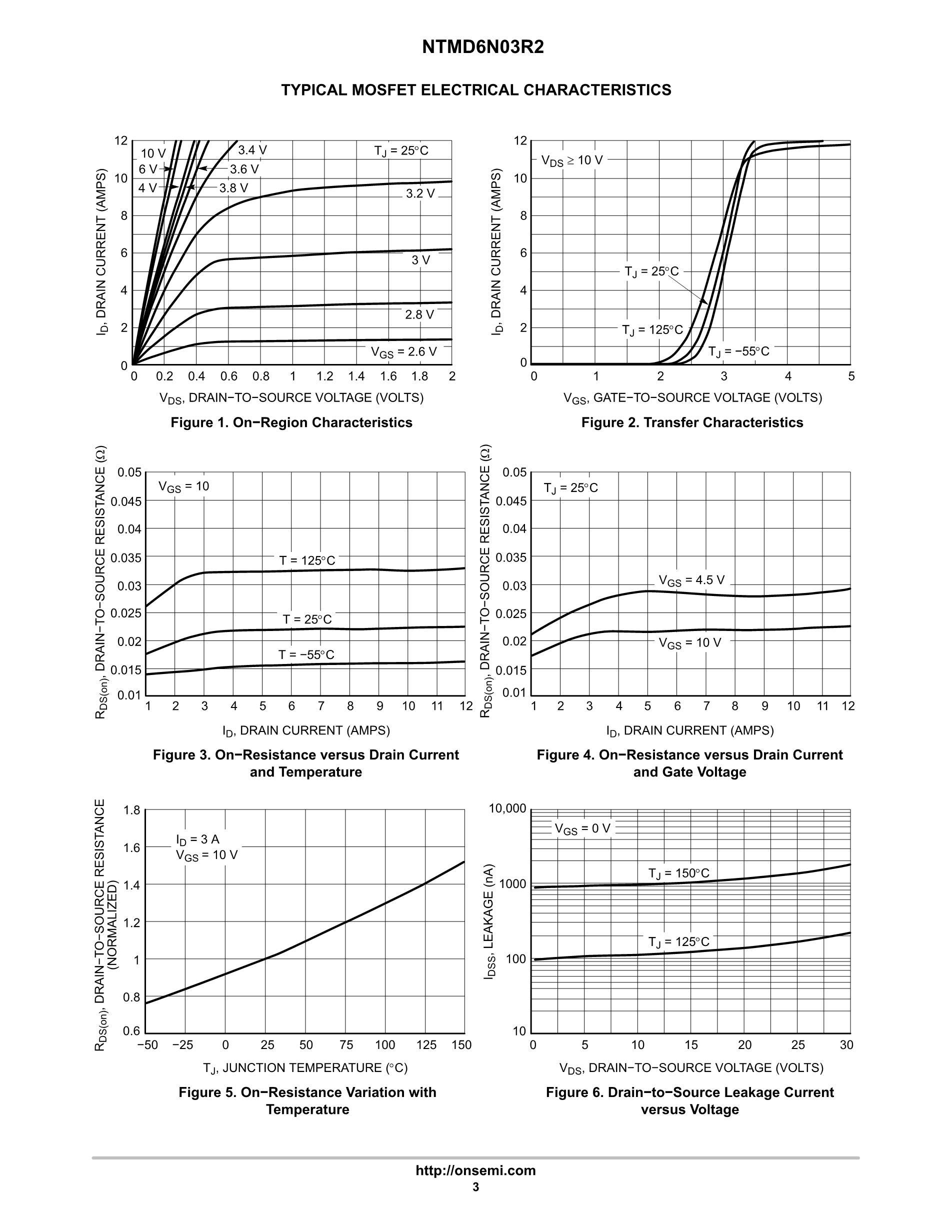 NTMD3P03's pdf picture 3
