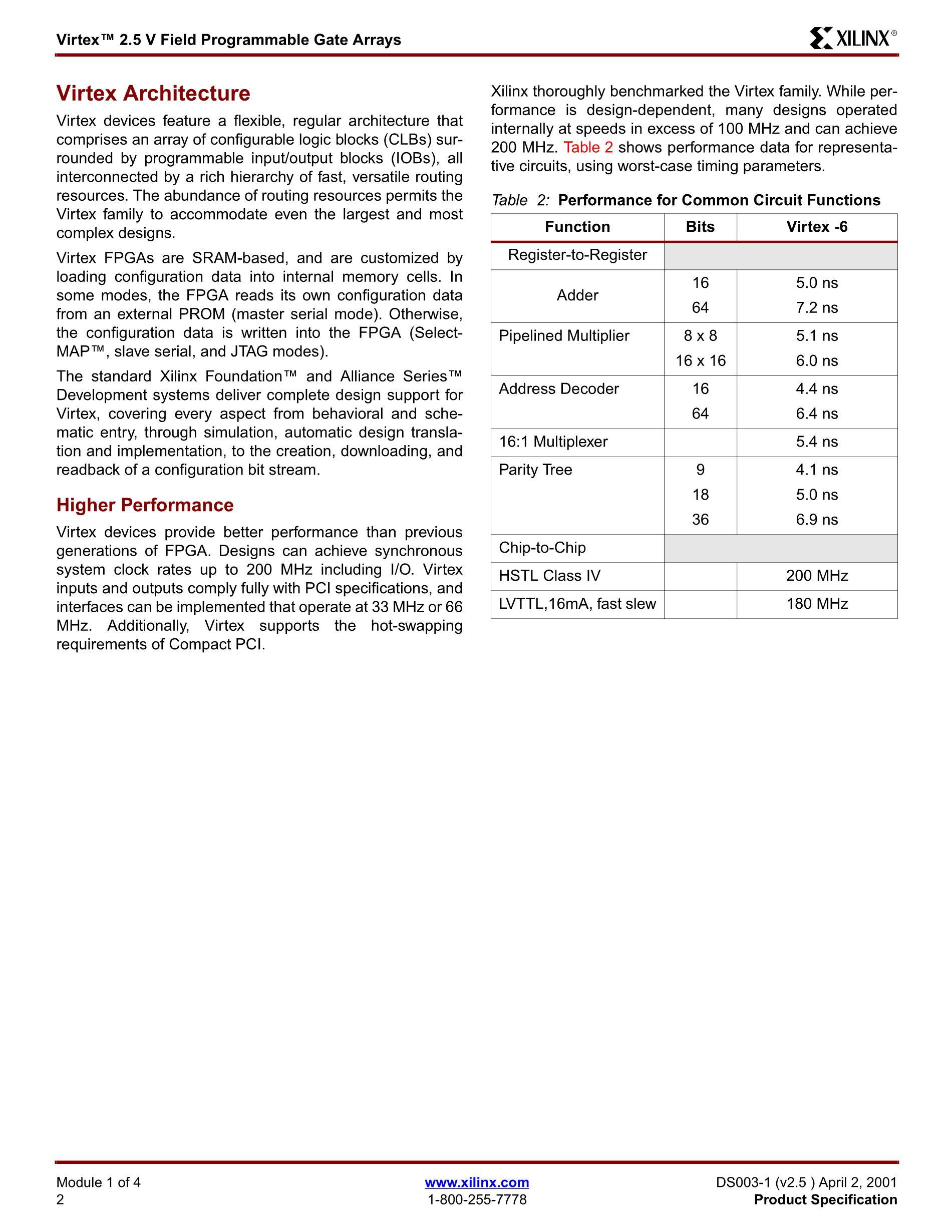 XCV150-4BG352I's pdf picture 2