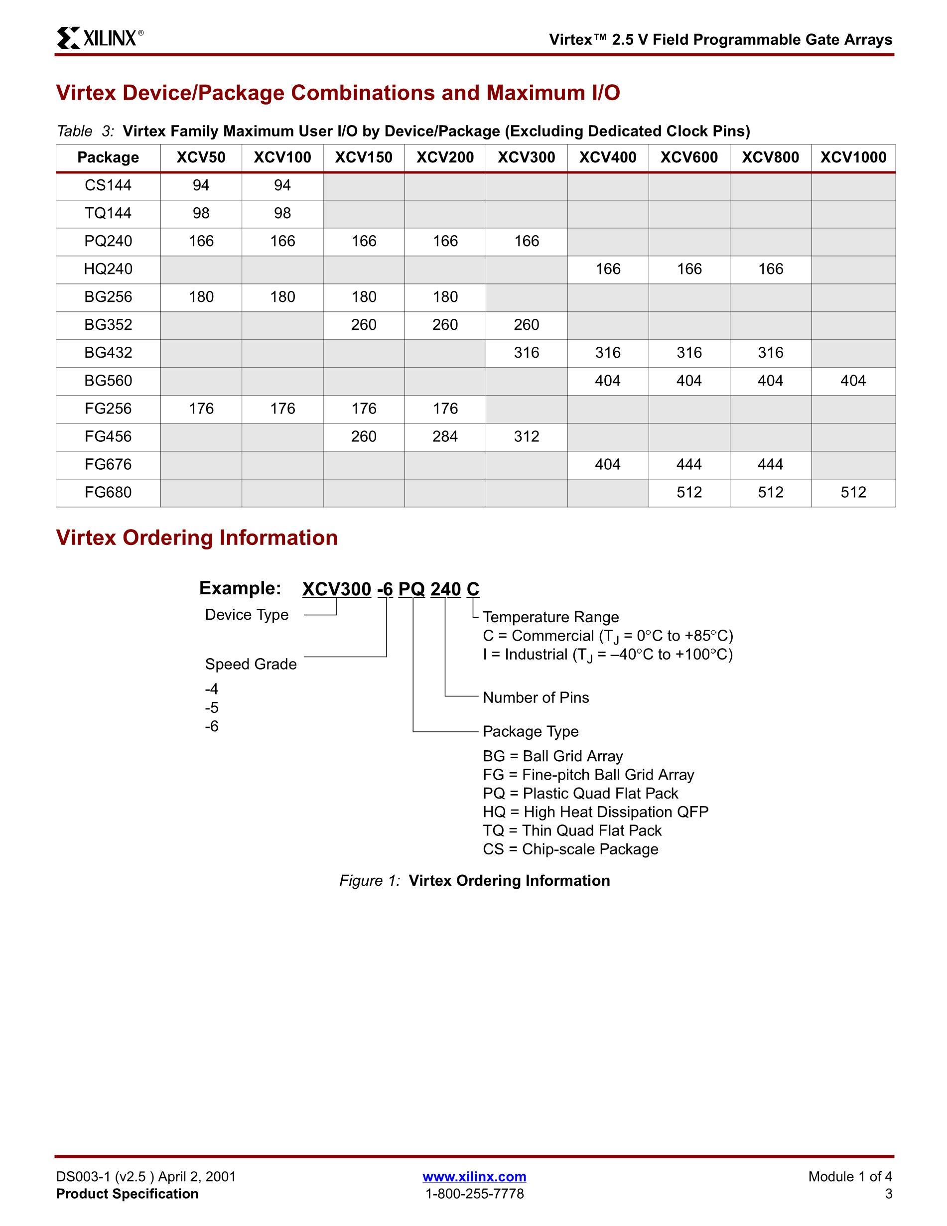 XCV150-4BG352I's pdf picture 3